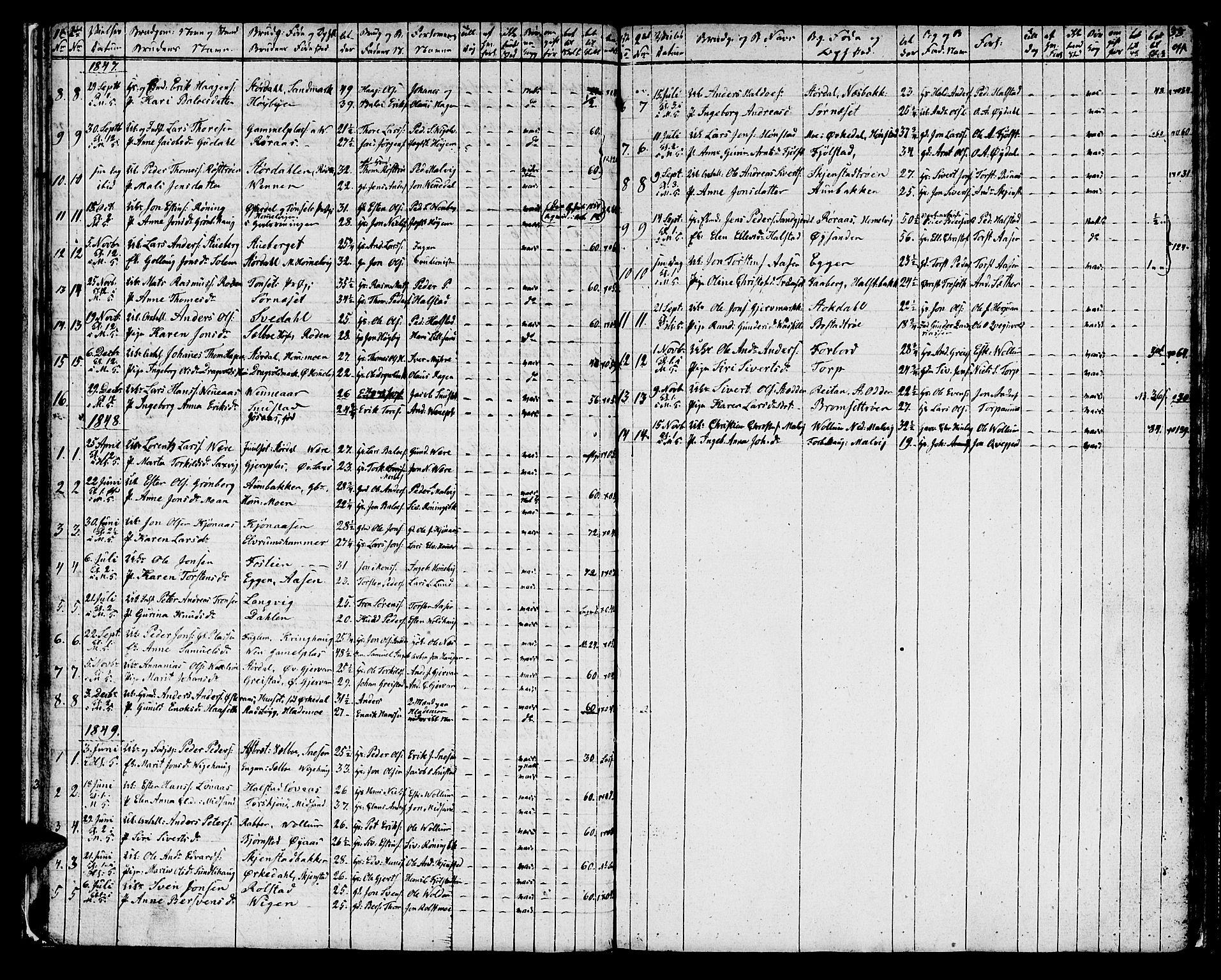 SAT, Ministerialprotokoller, klokkerbøker og fødselsregistre - Sør-Trøndelag, 616/L0421: Klokkerbok nr. 616C04, 1834-1850, s. 33