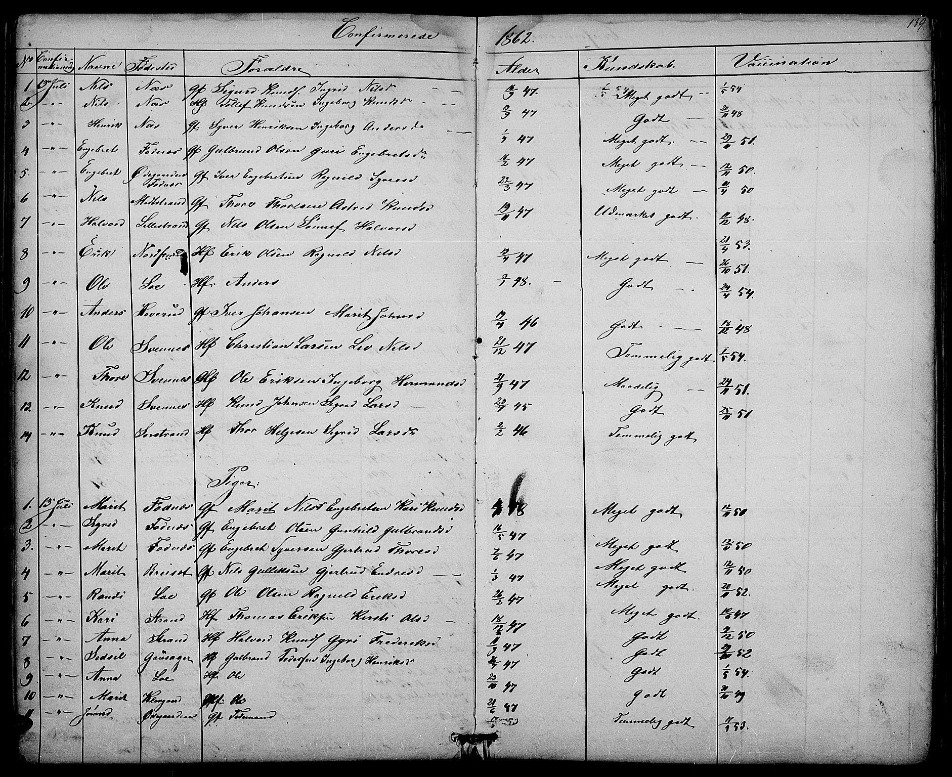 SAH, Nord-Aurdal prestekontor, Klokkerbok nr. 3, 1842-1882, s. 139