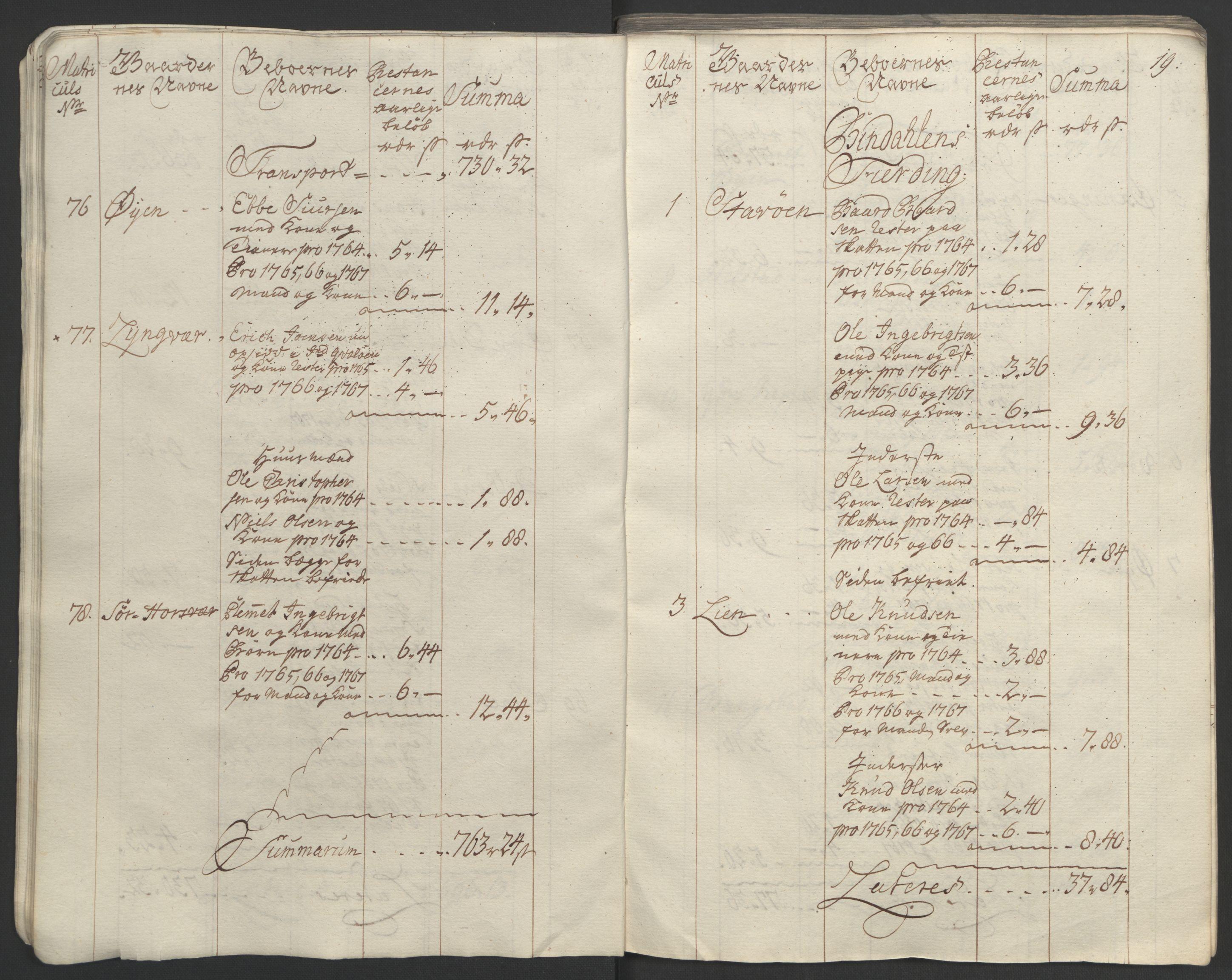 RA, Rentekammeret inntil 1814, Realistisk ordnet avdeling, Ol/L0023: [Gg 10]: Ekstraskatten, 23.09.1762. Helgeland (restanseregister), 1767-1772, s. 21