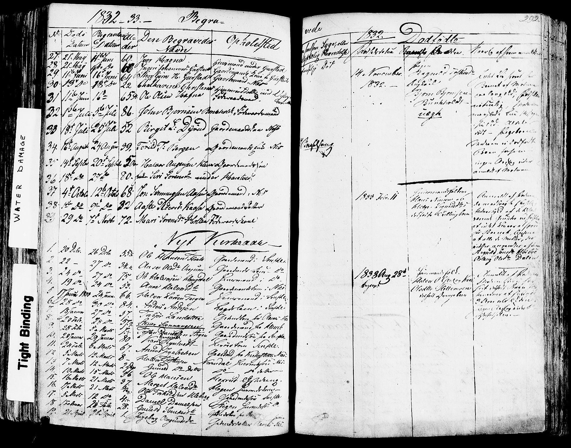 SAKO, Sauherad kirkebøker, F/Fa/L0006: Ministerialbok nr. I 6, 1827-1850, s. 292