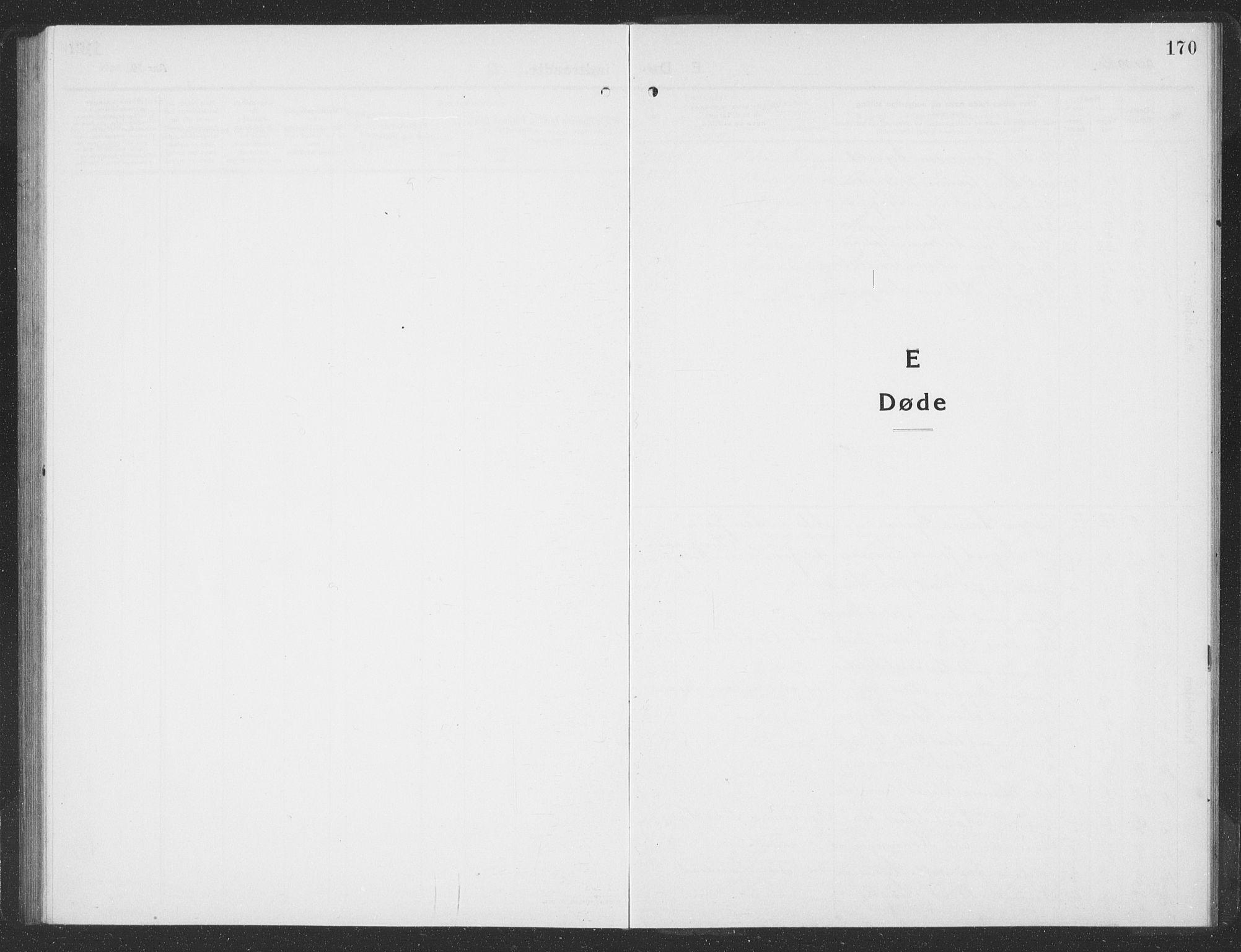 SAT, Ministerialprotokoller, klokkerbøker og fødselsregistre - Sør-Trøndelag, 688/L1030: Klokkerbok nr. 688C05, 1916-1939, s. 170