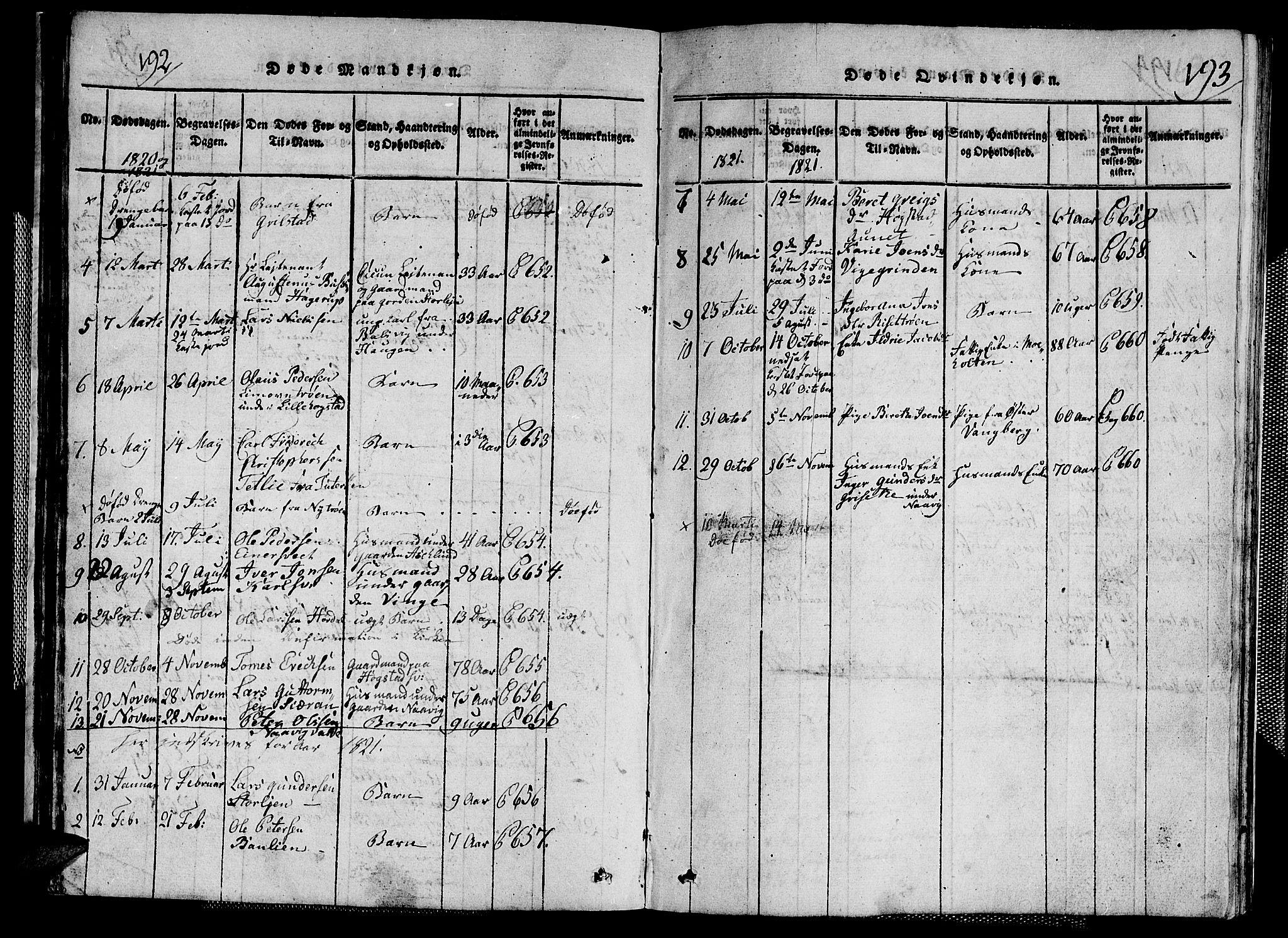 SAT, Ministerialprotokoller, klokkerbøker og fødselsregistre - Nord-Trøndelag, 713/L0124: Klokkerbok nr. 713C01, 1817-1827, s. 192-193