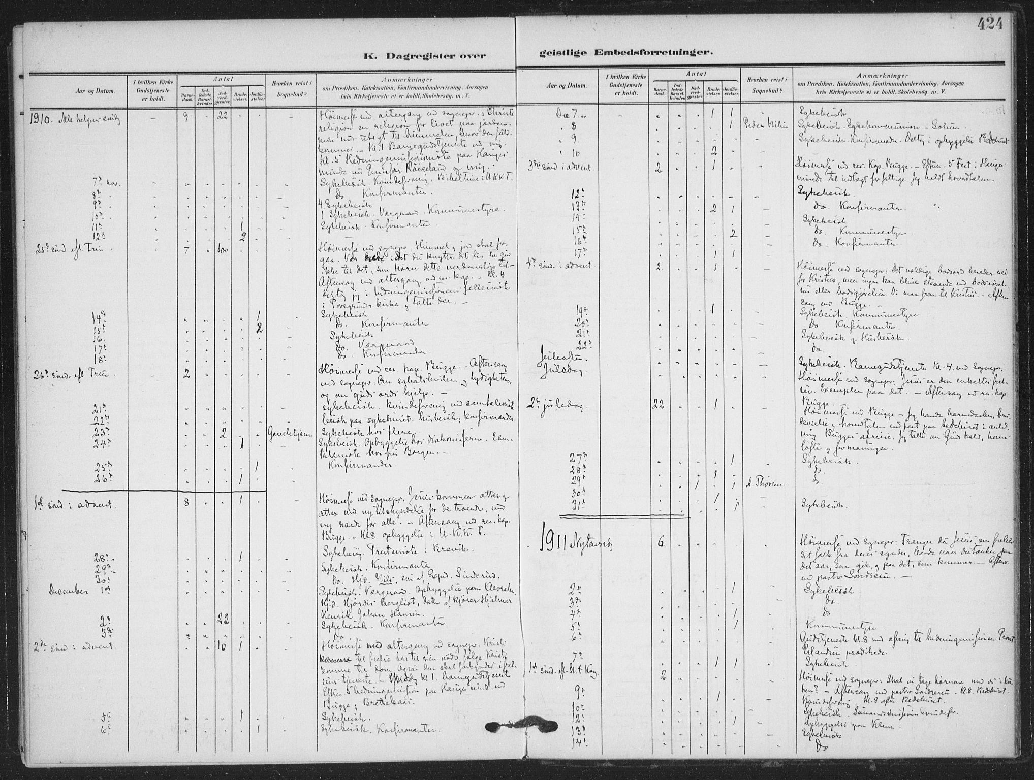 SAKO, Skien kirkebøker, F/Fa/L0012: Ministerialbok nr. 12, 1908-1914, s. 424