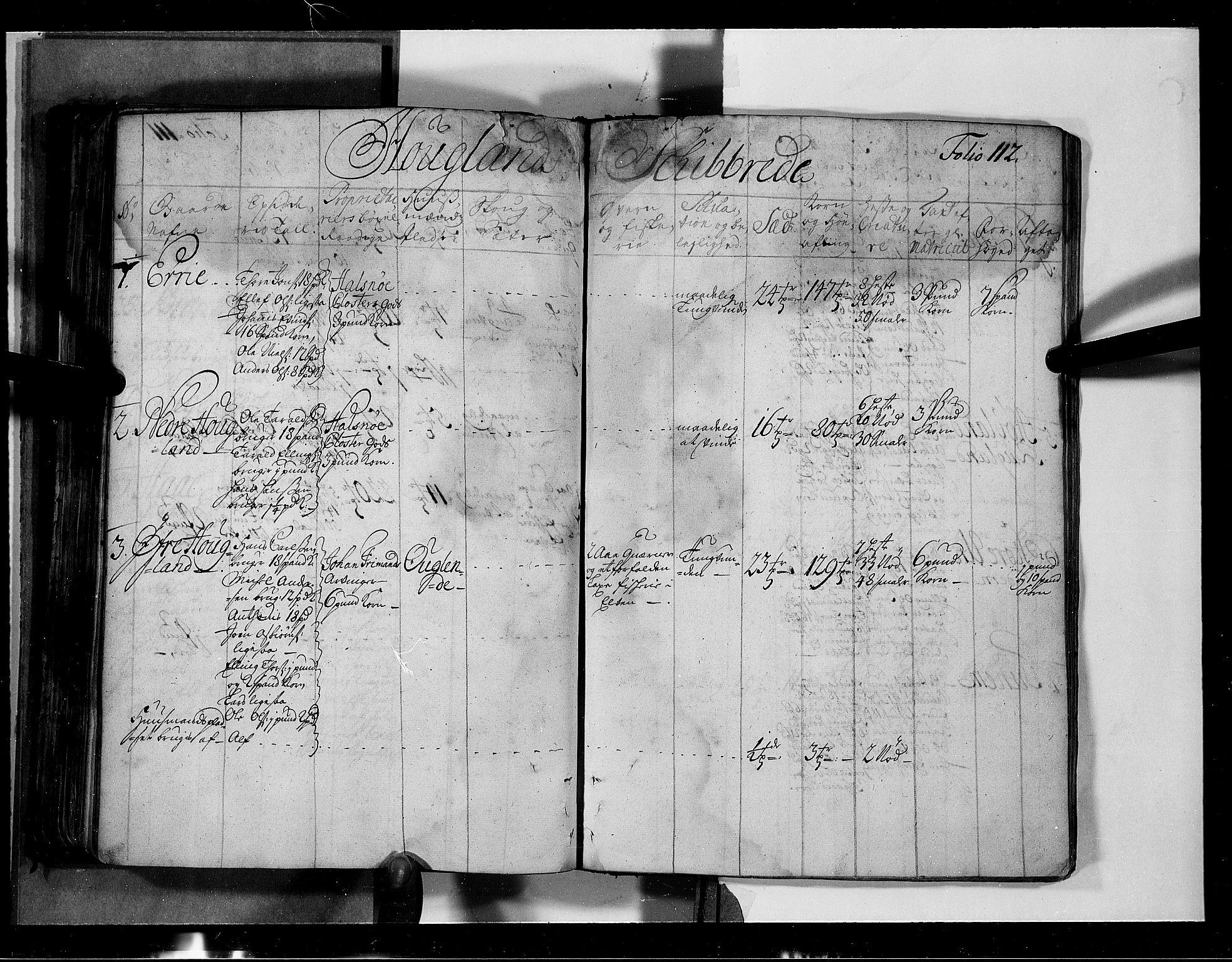 RA, Rentekammeret inntil 1814, Realistisk ordnet avdeling, N/Nb/Nbf/L0131: Jæren og Dalane eksaminasjonsprotokoll, 1723, s. 111b-112a