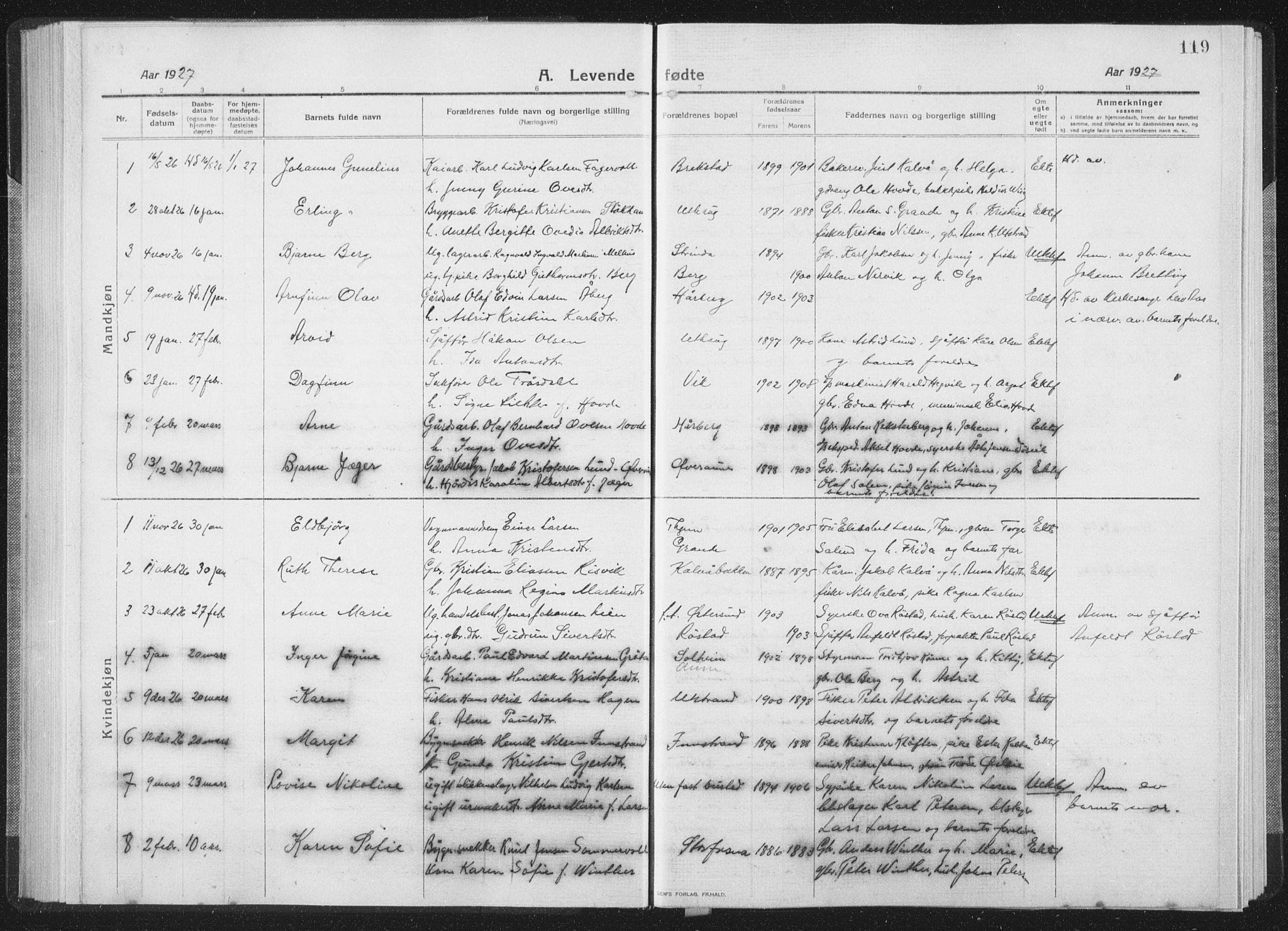 SAT, Ministerialprotokoller, klokkerbøker og fødselsregistre - Sør-Trøndelag, 659/L0747: Klokkerbok nr. 659C04, 1913-1938, s. 119