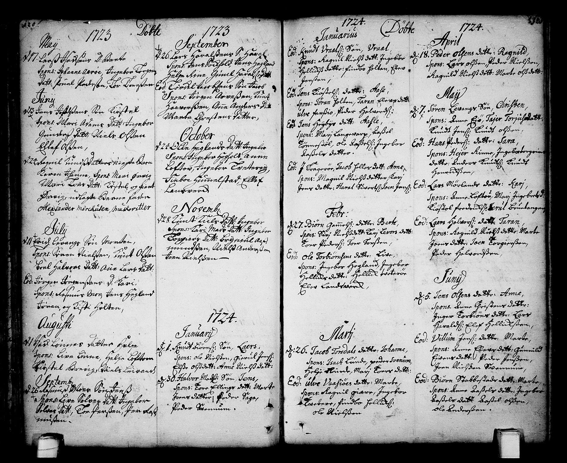 SAKO, Sannidal kirkebøker, F/Fa/L0001: Ministerialbok nr. 1, 1702-1766, s. 120-121