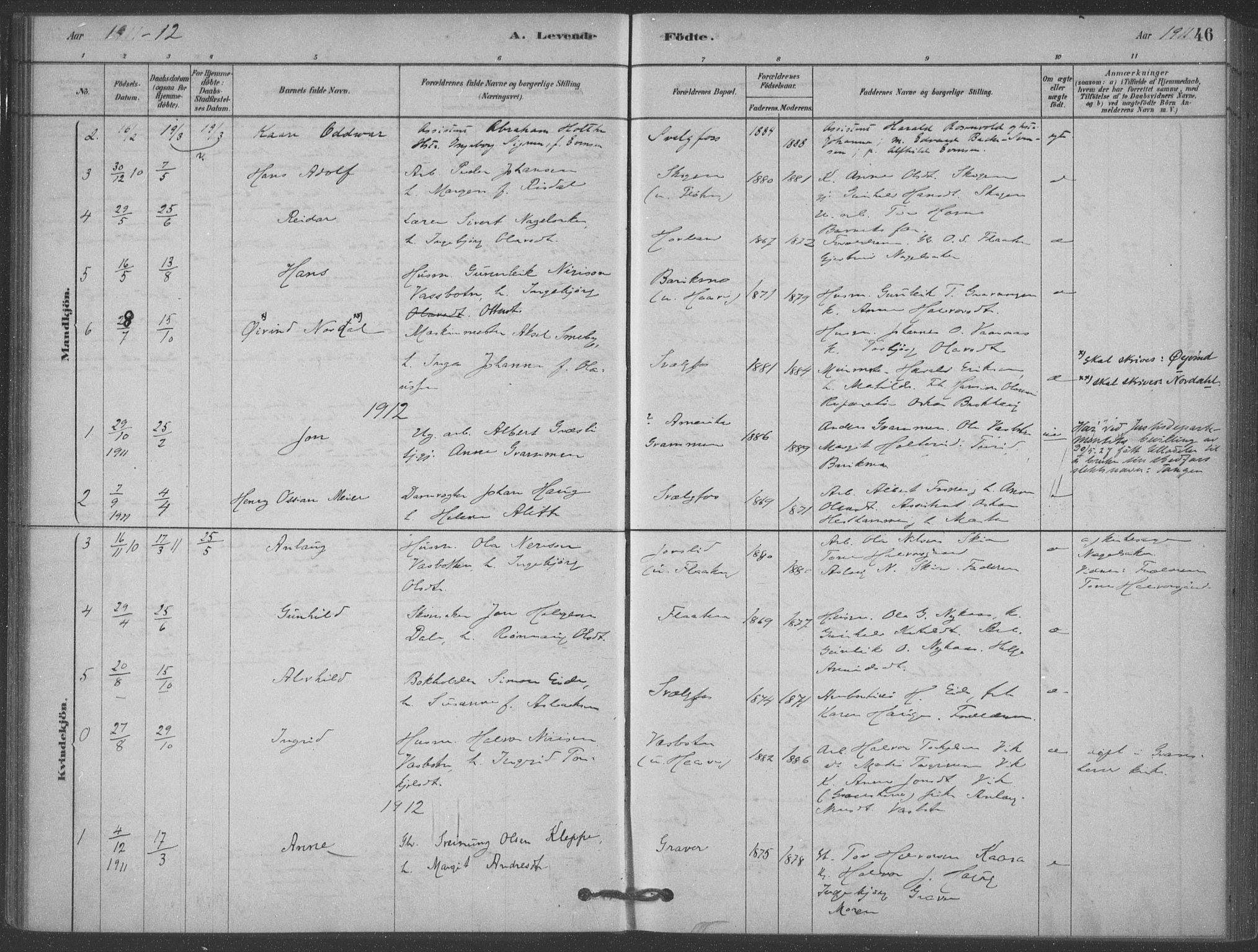 SAKO, Heddal kirkebøker, F/Fb/L0002: Ministerialbok nr. II 2, 1878-1913, s. 46