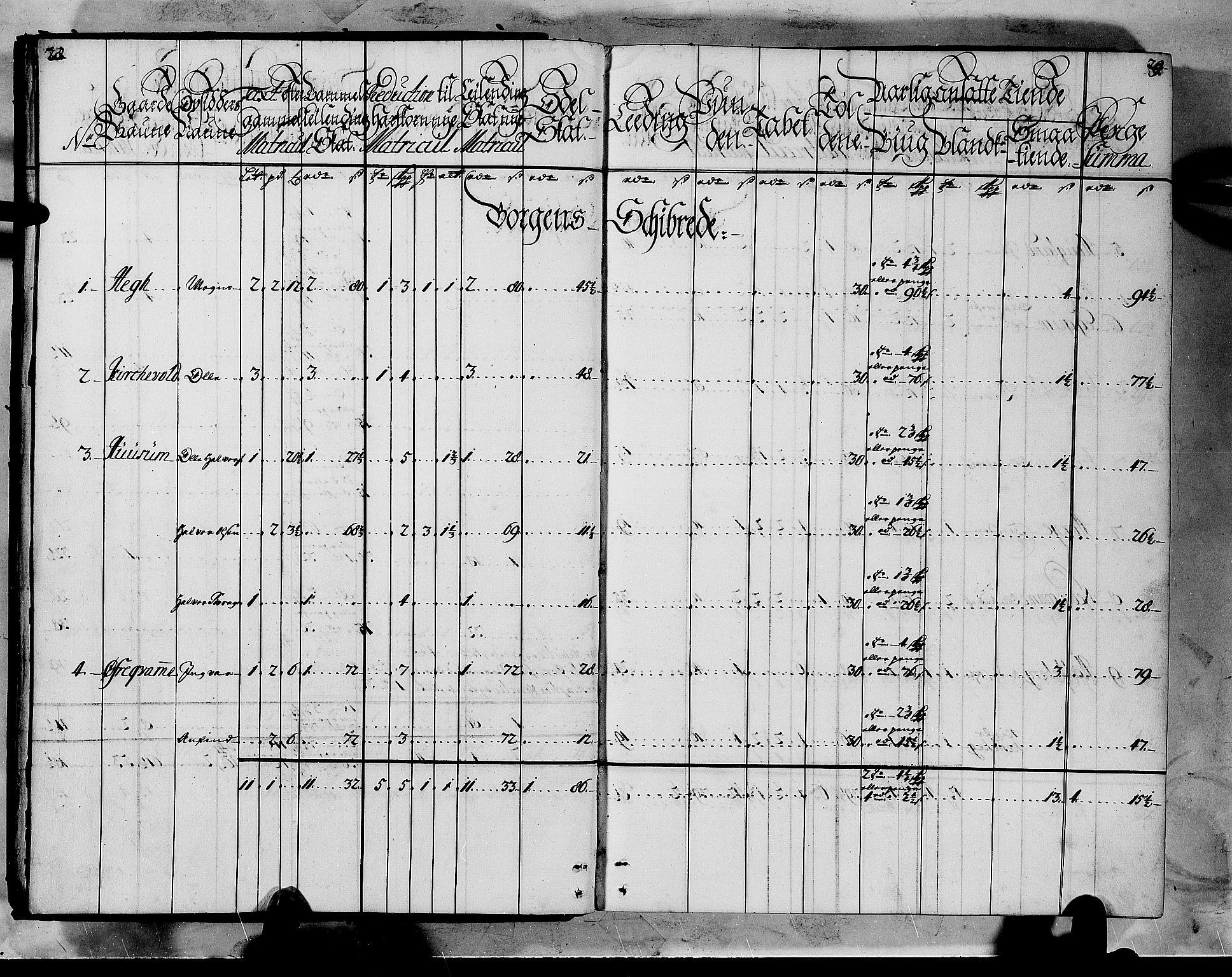 RA, Rentekammeret inntil 1814, Realistisk ordnet avdeling, N/Nb/Nbf/L0144: Indre Sogn matrikkelprotokoll, 1723, s. 28-29