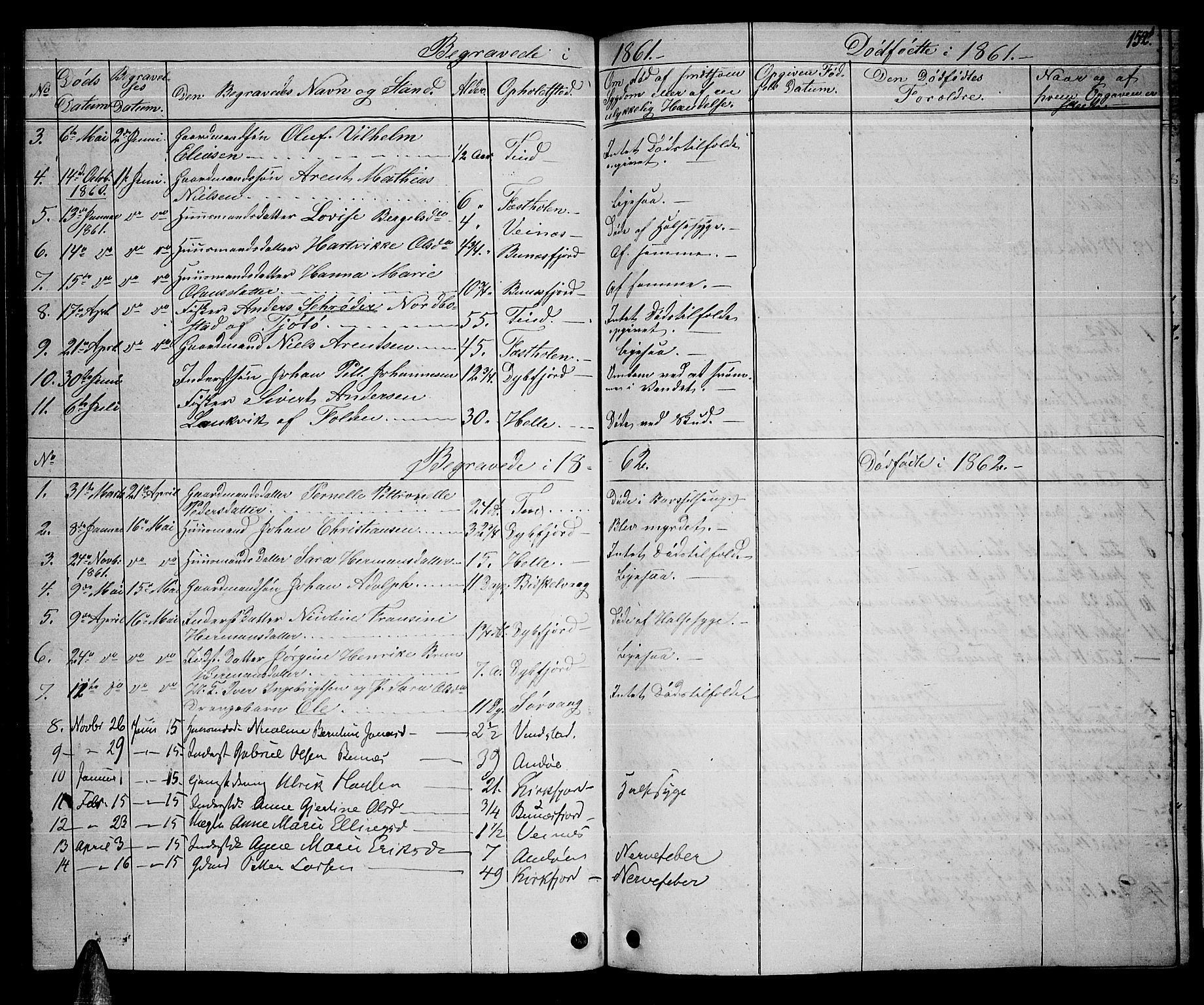 SAT, Ministerialprotokoller, klokkerbøker og fødselsregistre - Nordland, 886/L1224: Klokkerbok nr. 886C01, 1843-1873, s. 152
