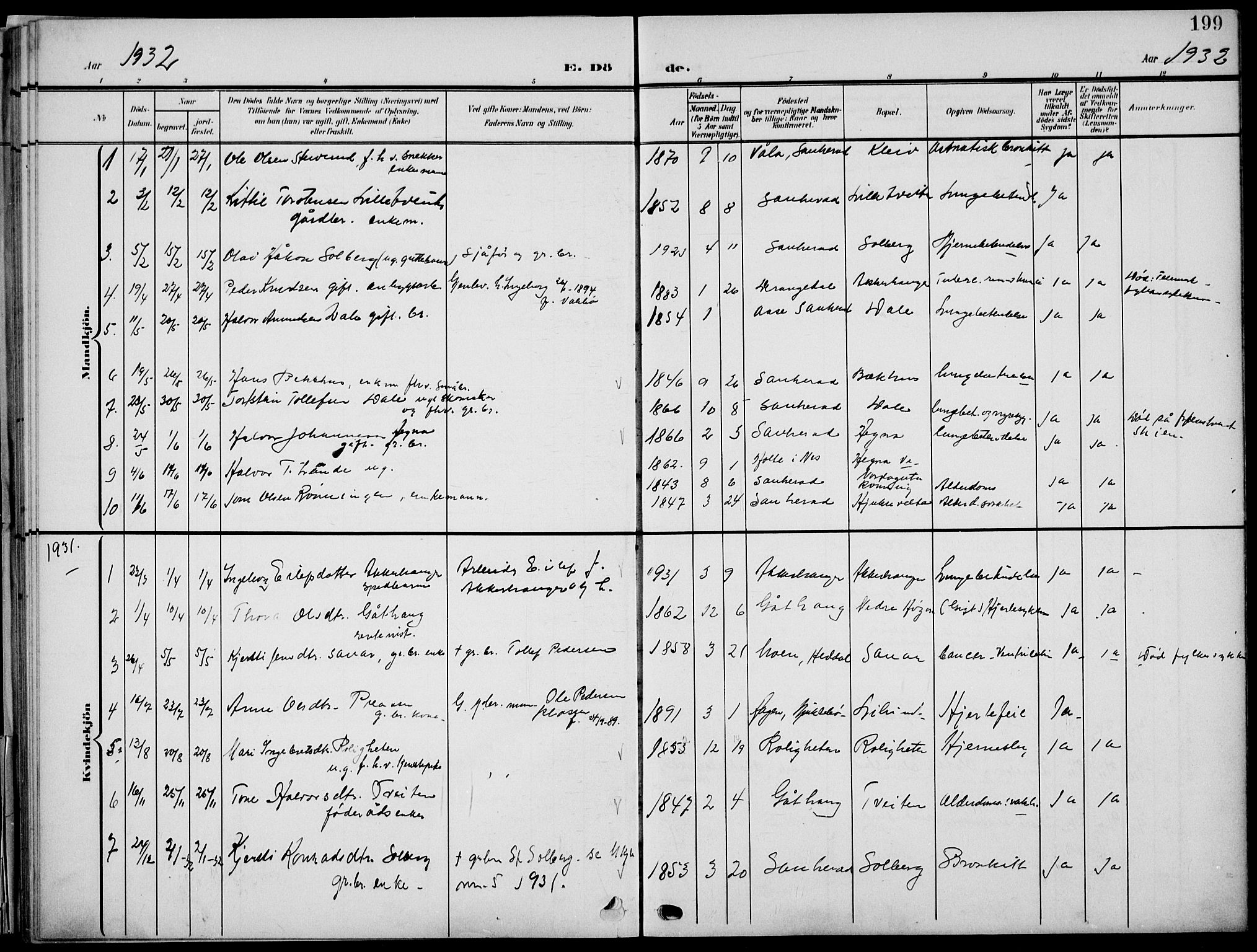 SAKO, Sauherad kirkebøker, G/Ga/L0004a: Klokkerbok nr. I 4, 1906-1934, s. 199