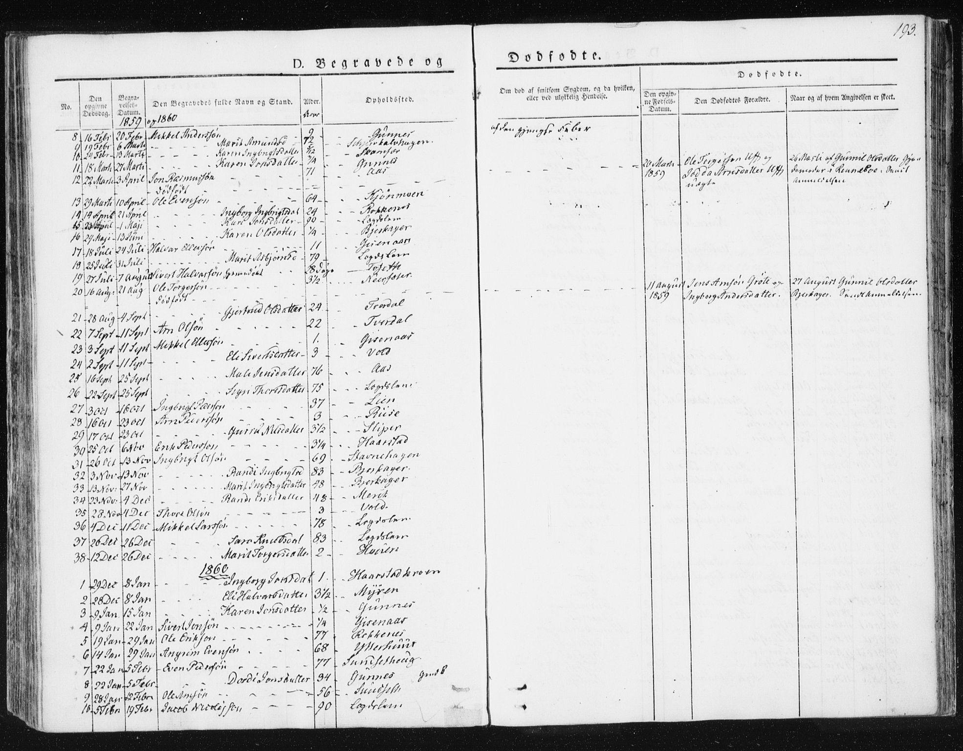 SAT, Ministerialprotokoller, klokkerbøker og fødselsregistre - Sør-Trøndelag, 674/L0869: Ministerialbok nr. 674A01, 1829-1860, s. 193
