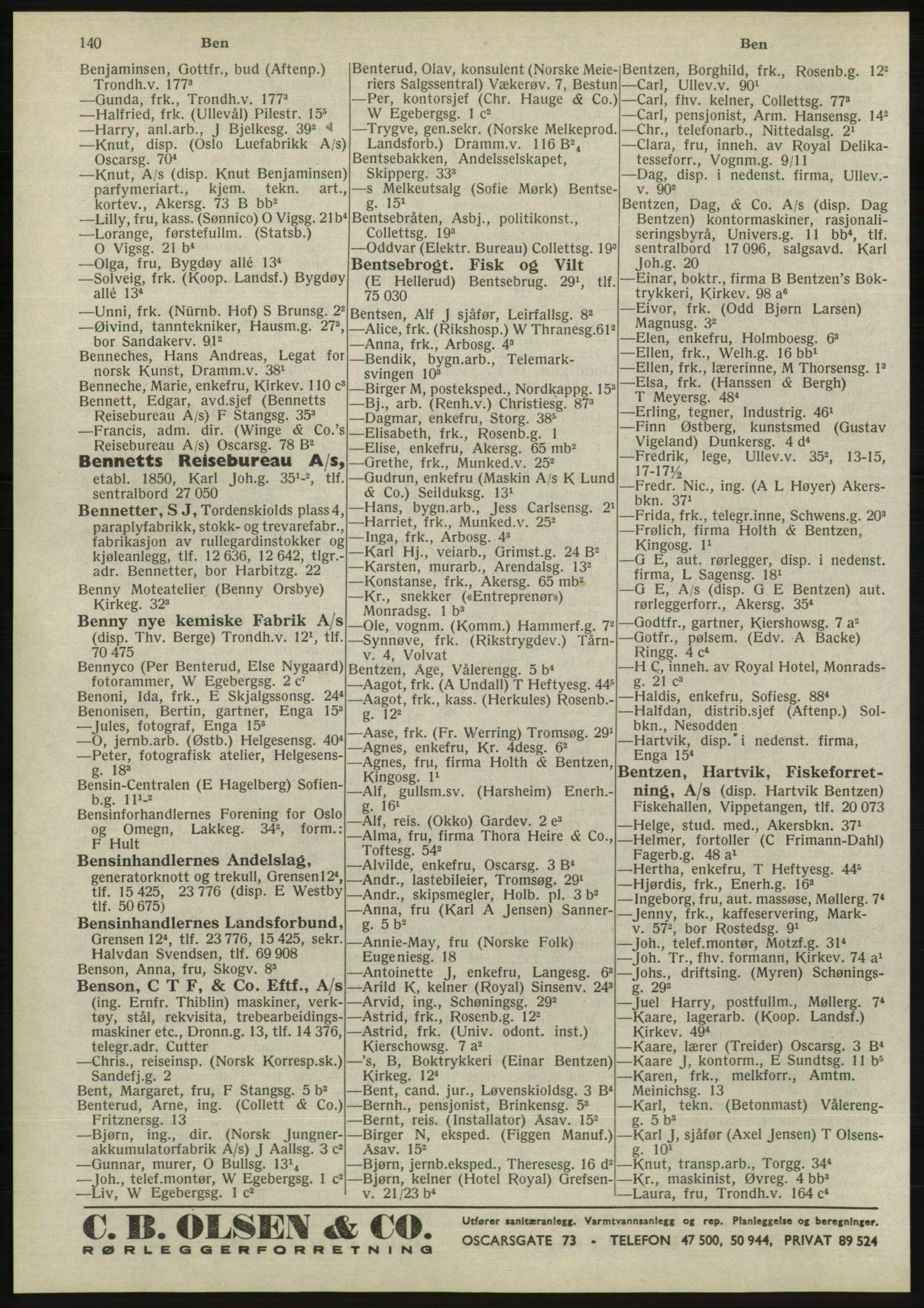RA, Oslo adressebok (publikasjon)*, 1945, s. 140