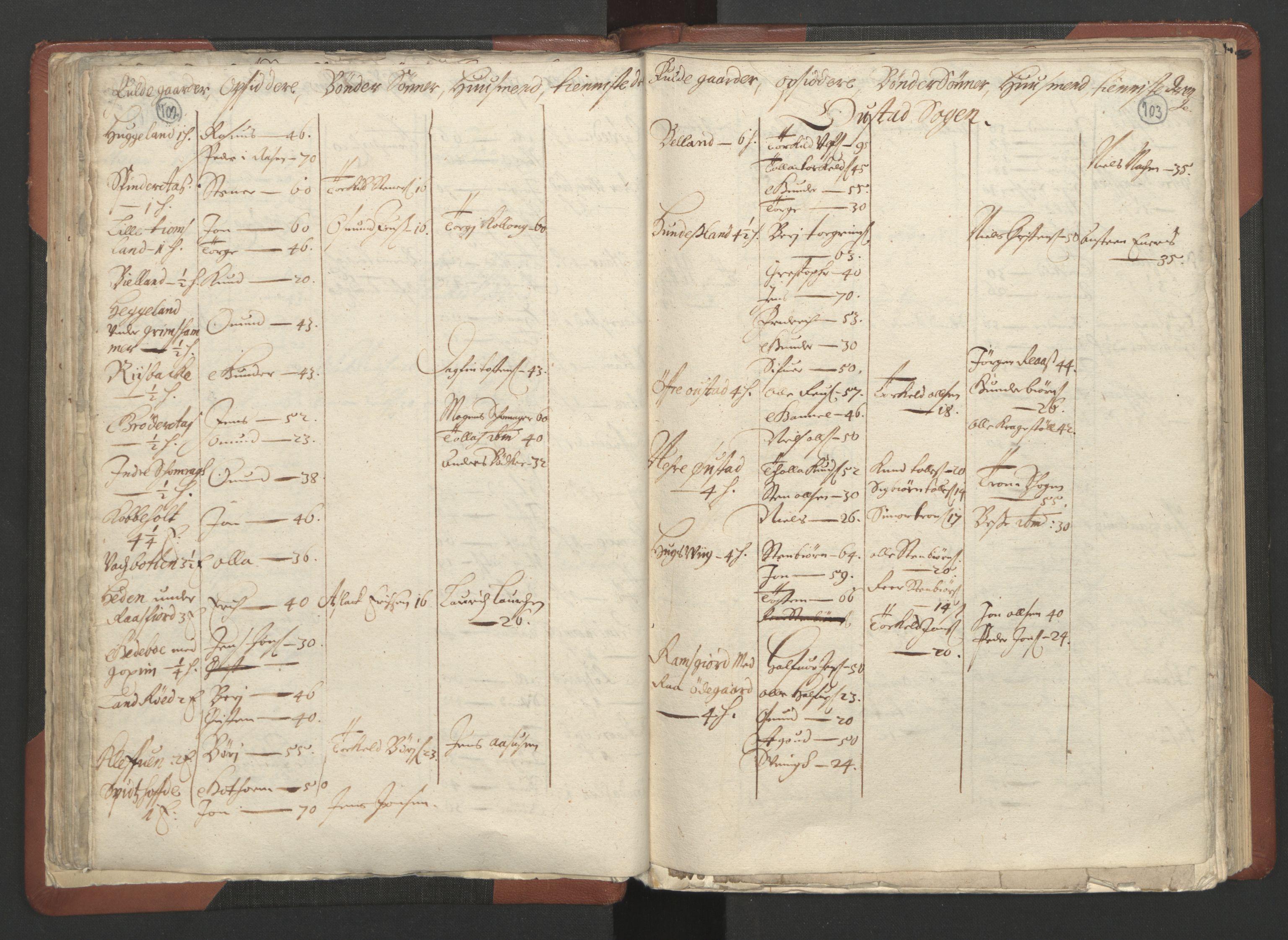 RA, Fogdenes og sorenskrivernes manntall 1664-1666, nr. 10: Lista len, 1664, s. 102-103