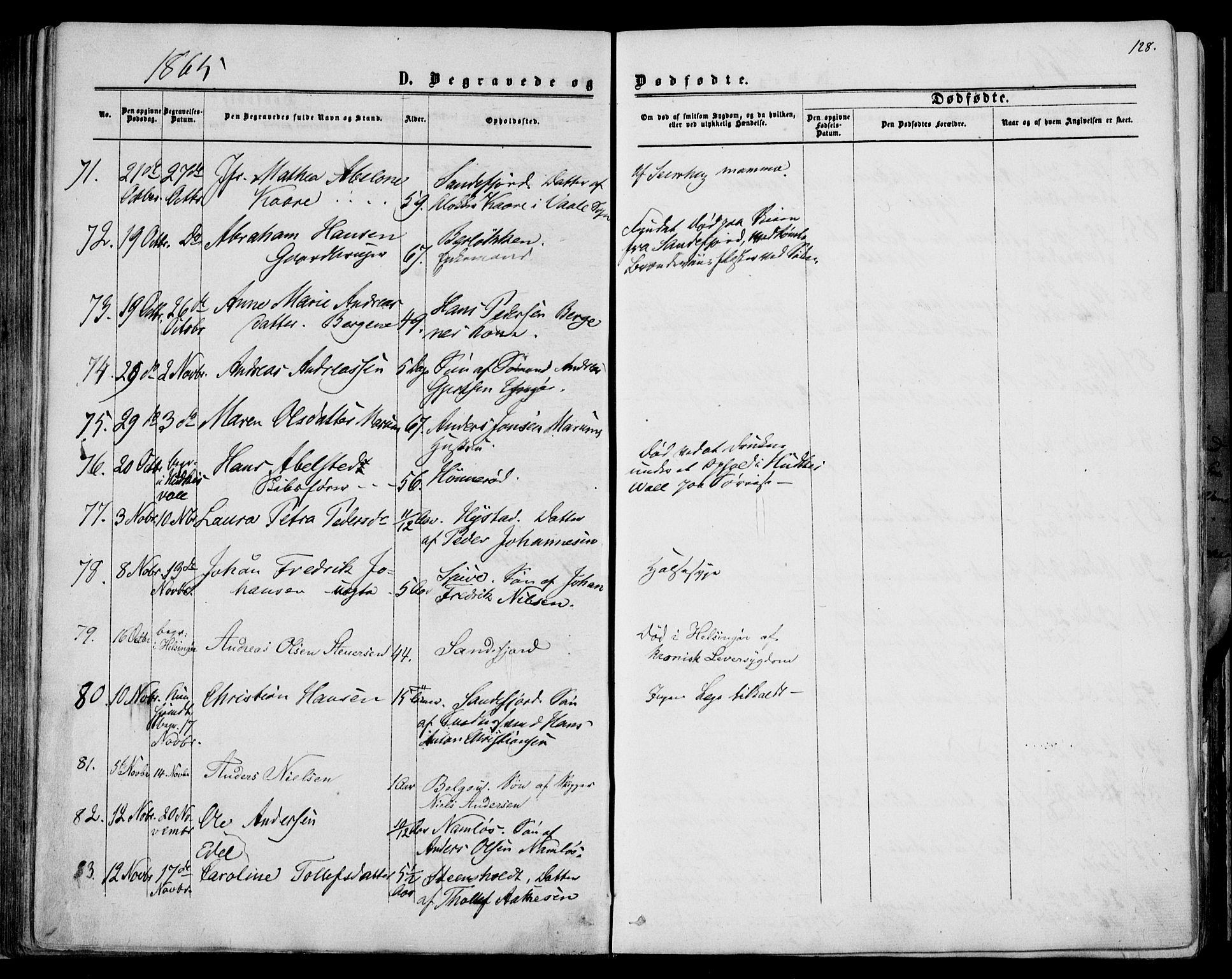 SAKO, Sandar kirkebøker, F/Fa/L0009: Ministerialbok nr. 9, 1862-1871, s. 128