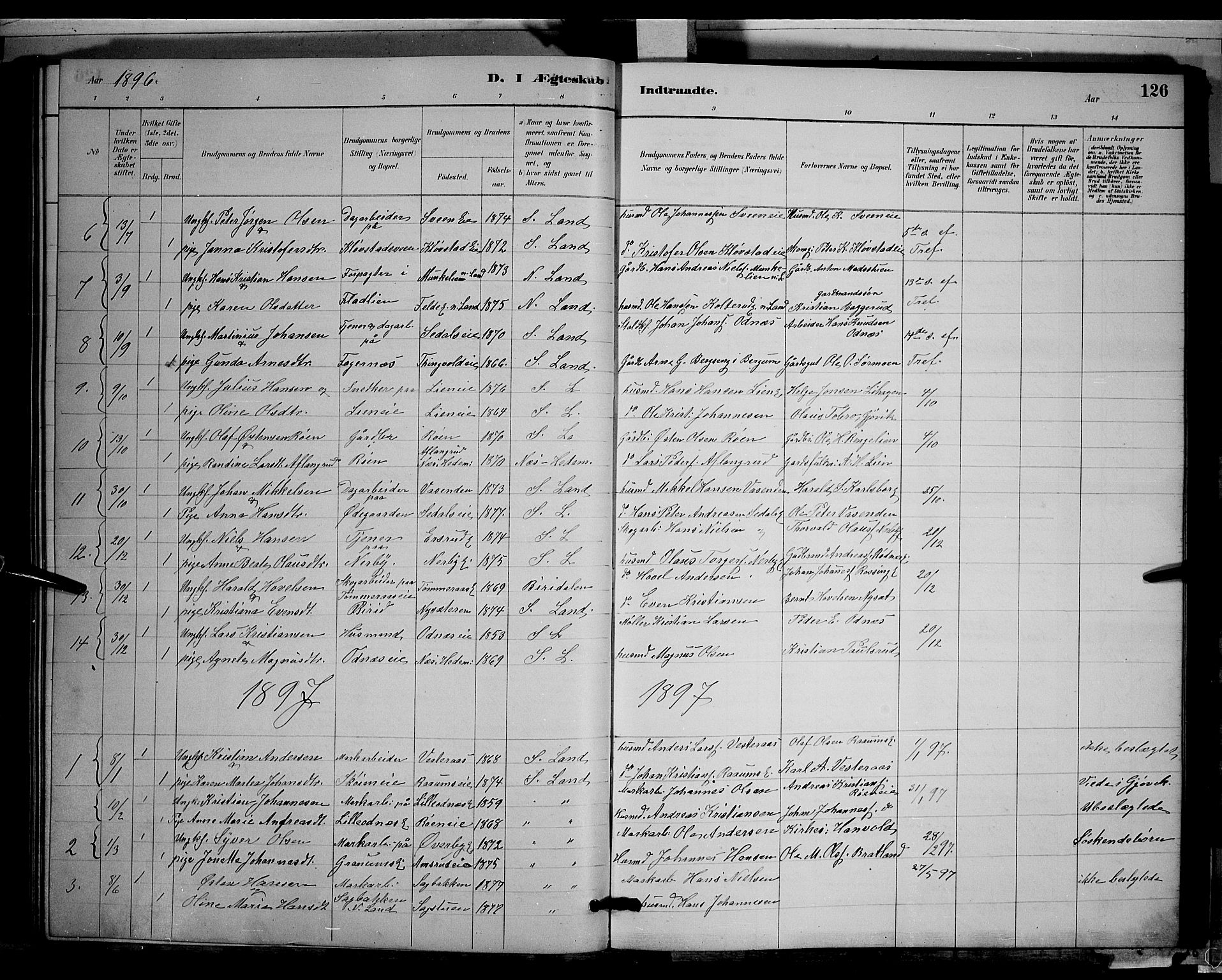 SAH, Søndre Land prestekontor, L/L0003: Klokkerbok nr. 3, 1884-1902, s. 126