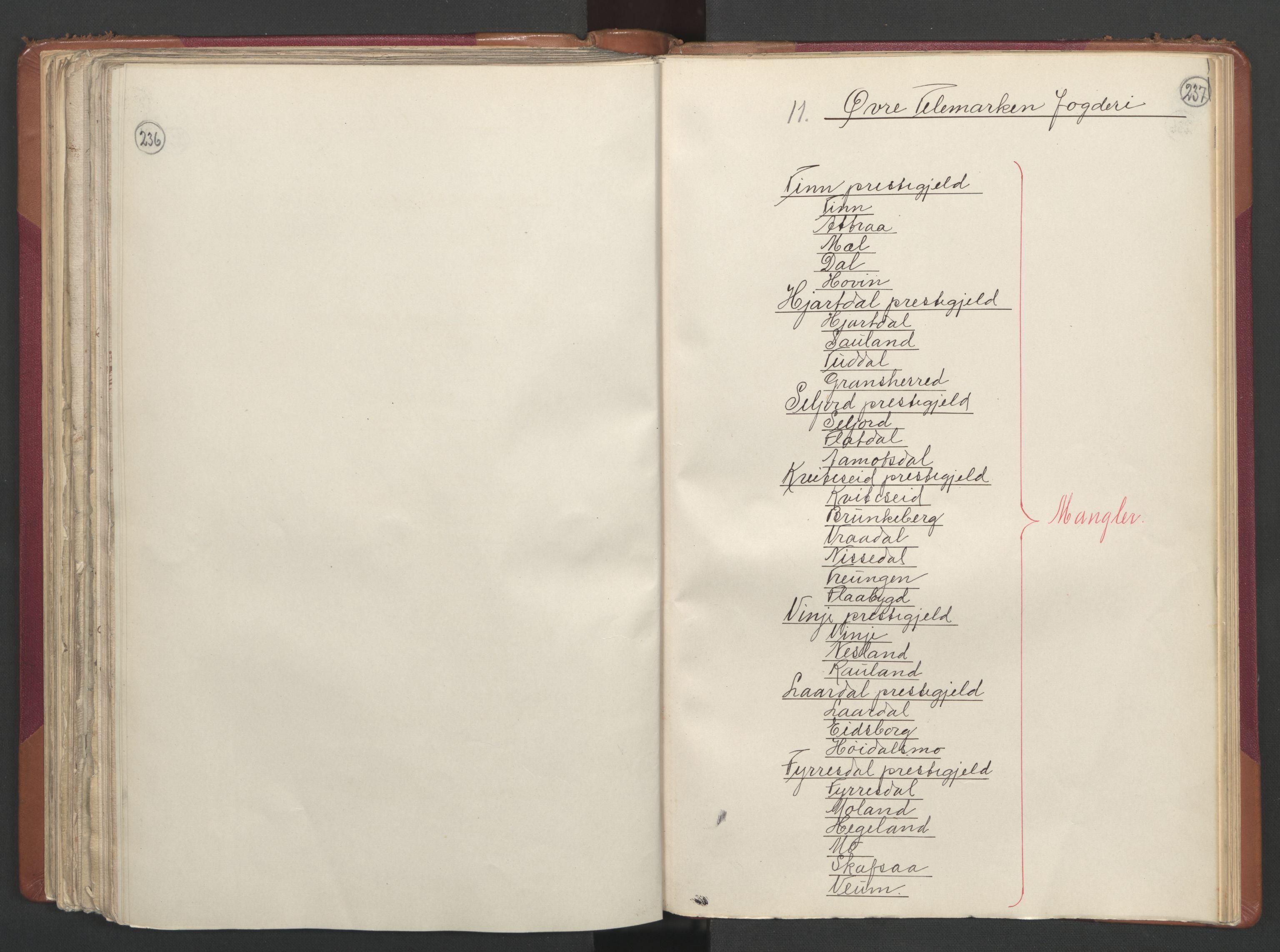 RA, Manntallet 1701, nr. 2: Solør, Odal og Østerdal fogderi og Larvik grevskap, 1701, s. 236-237