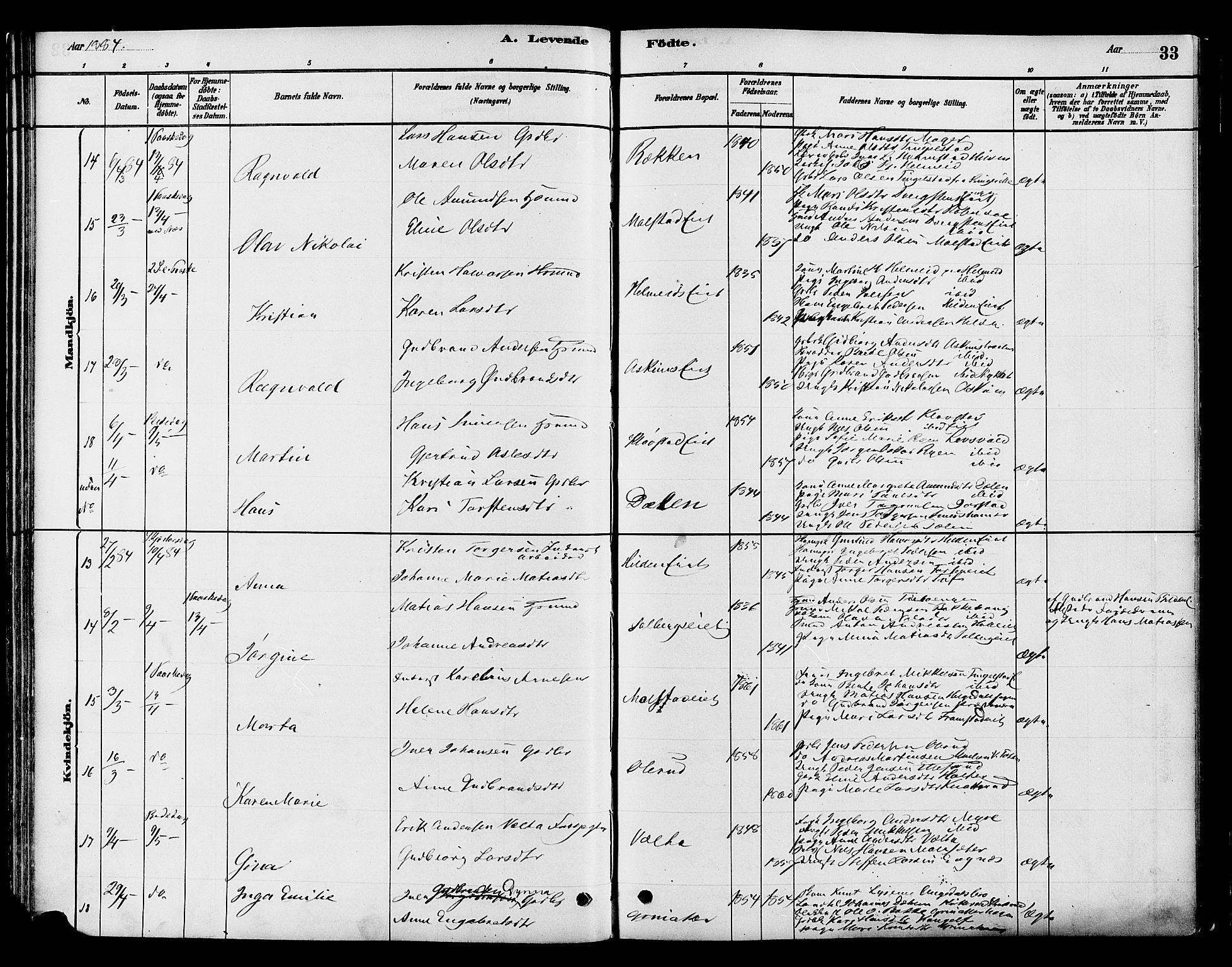 SAH, Gran prestekontor, Ministerialbok nr. 16, 1880-1888, s. 33