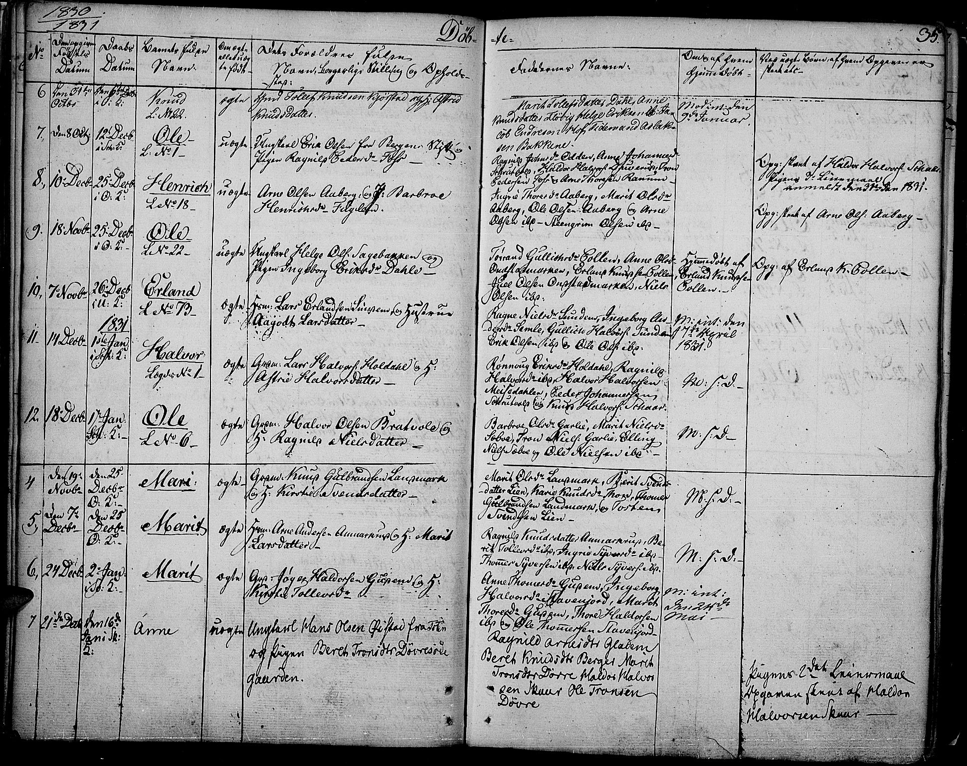 SAH, Nord-Aurdal prestekontor, Ministerialbok nr. 3, 1828-1841, s. 35