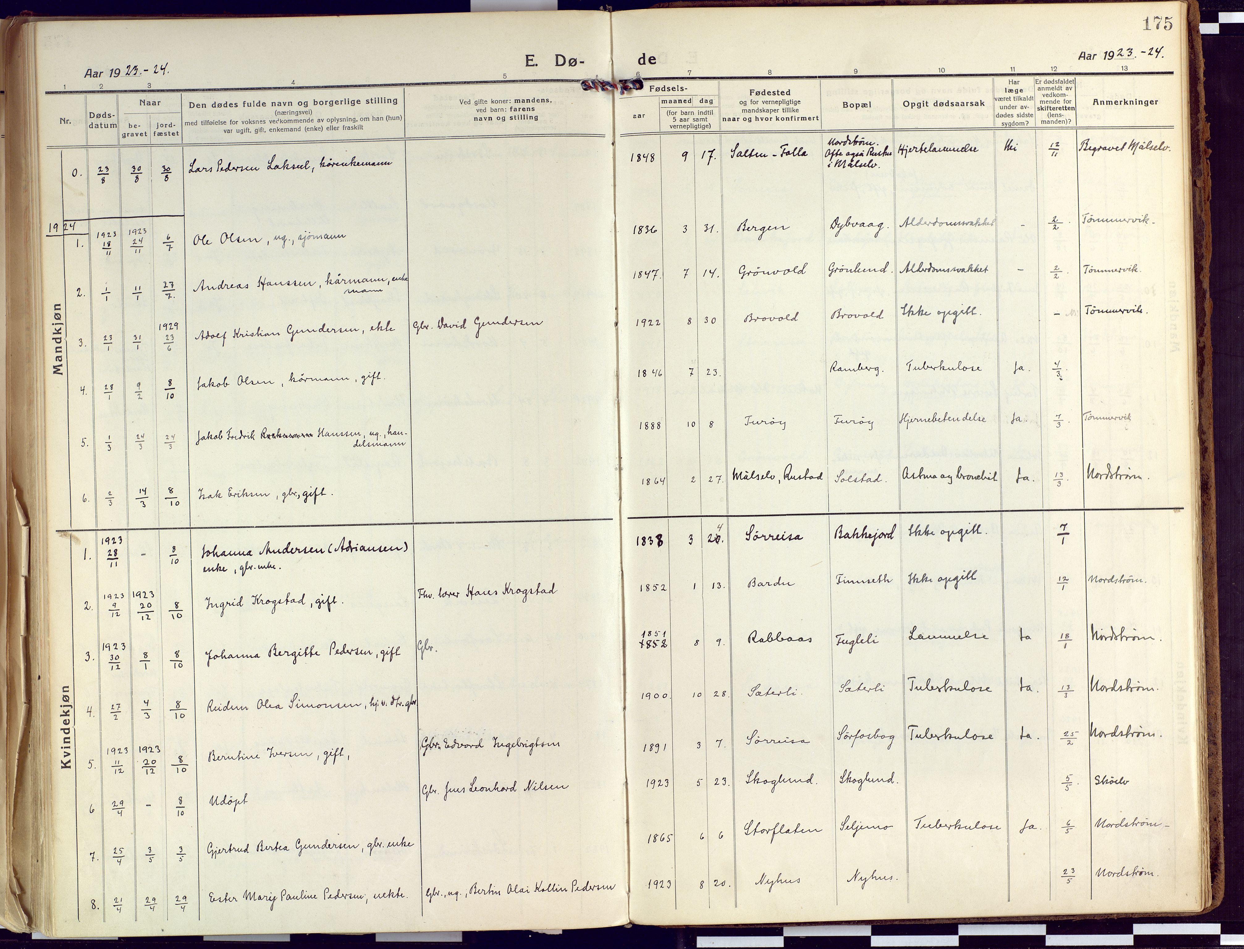 SATØ, Tranøy sokneprestkontor, I/Ia/Iaa/L0015kirke: Ministerialbok nr. 15, 1919-1928, s. 175