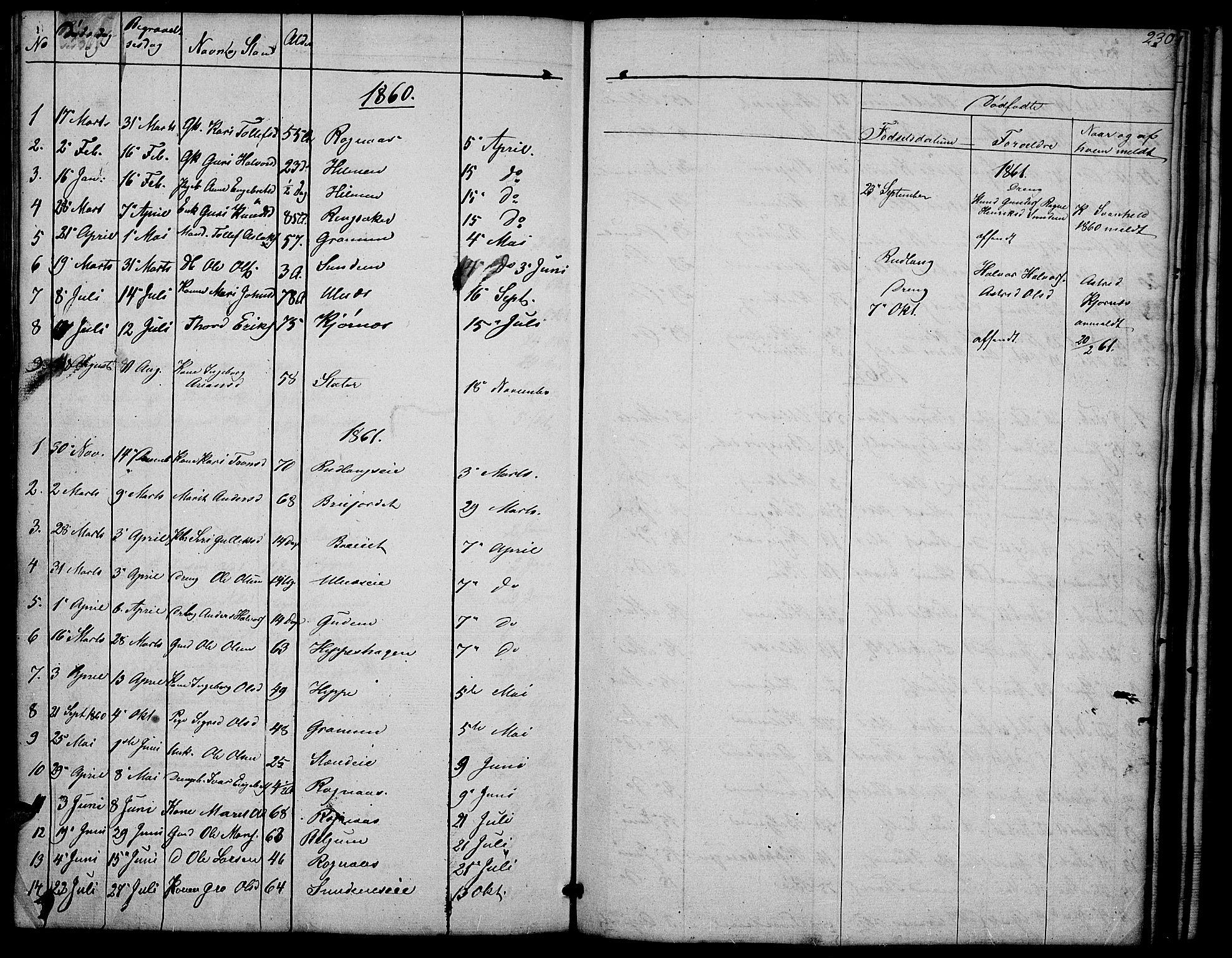 SAH, Nord-Aurdal prestekontor, Klokkerbok nr. 4, 1842-1882, s. 230
