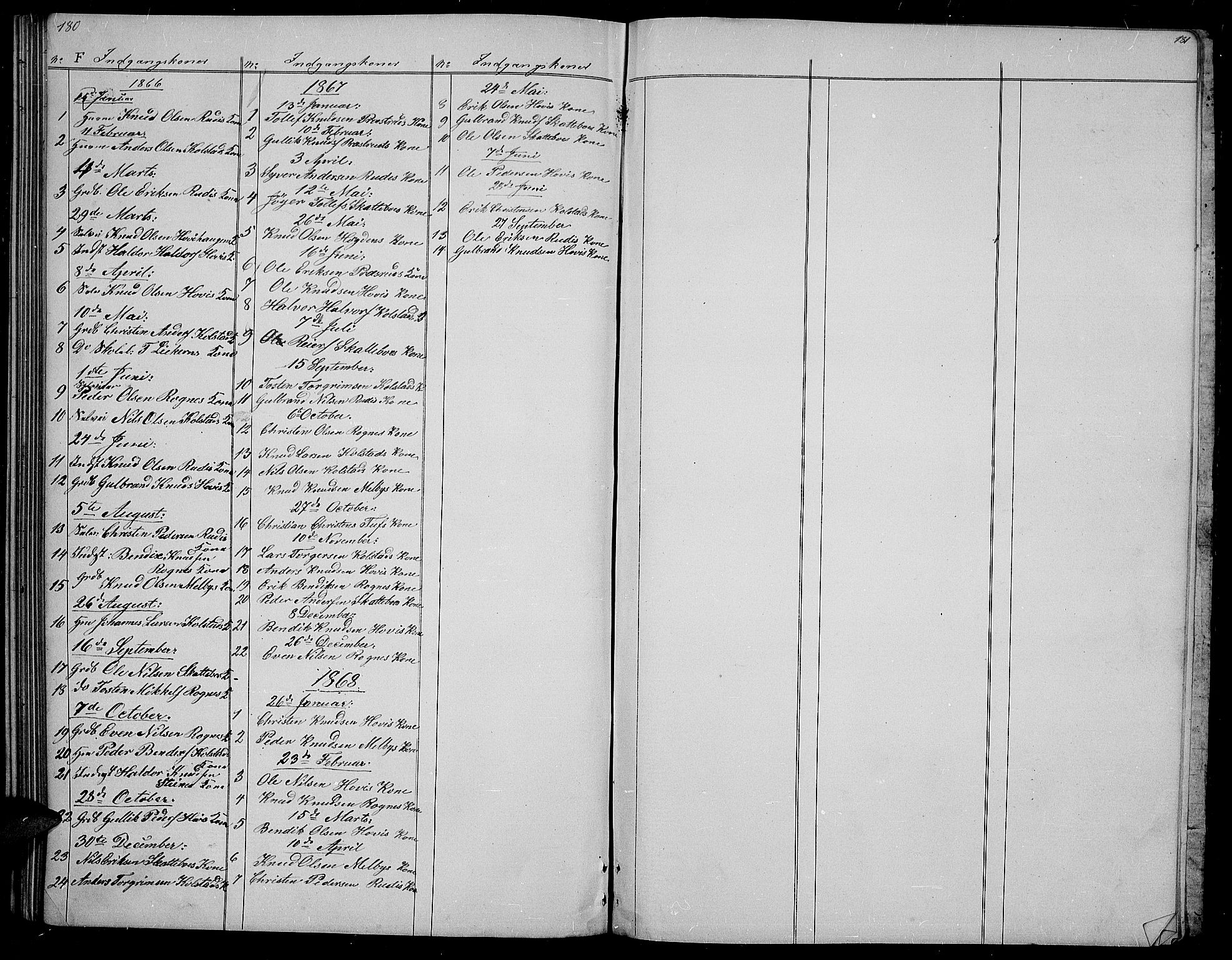 SAH, Øystre Slidre prestekontor, Klokkerbok nr. 3, 1866-1886, s. 180-181