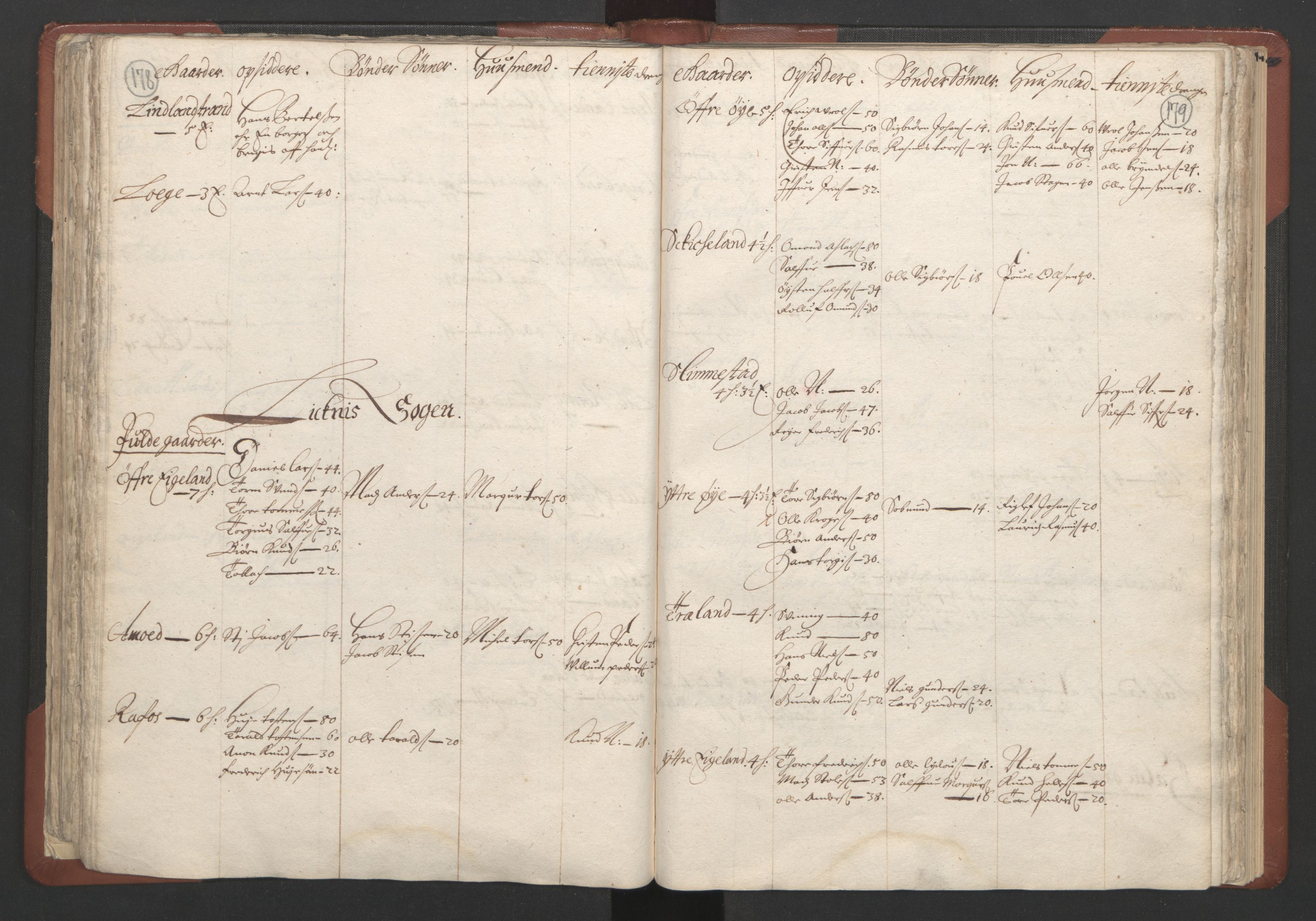 RA, Fogdenes og sorenskrivernes manntall 1664-1666, nr. 10: Lista len, 1664, s. 178-179