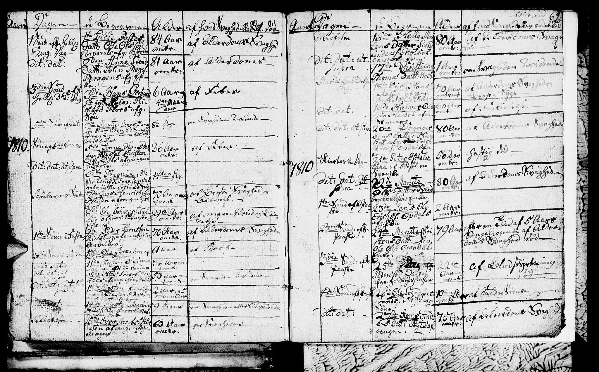 SAT, Ministerialprotokoller, klokkerbøker og fødselsregistre - Sør-Trøndelag, 681/L0937: Klokkerbok nr. 681C01, 1798-1810, s. 68-69