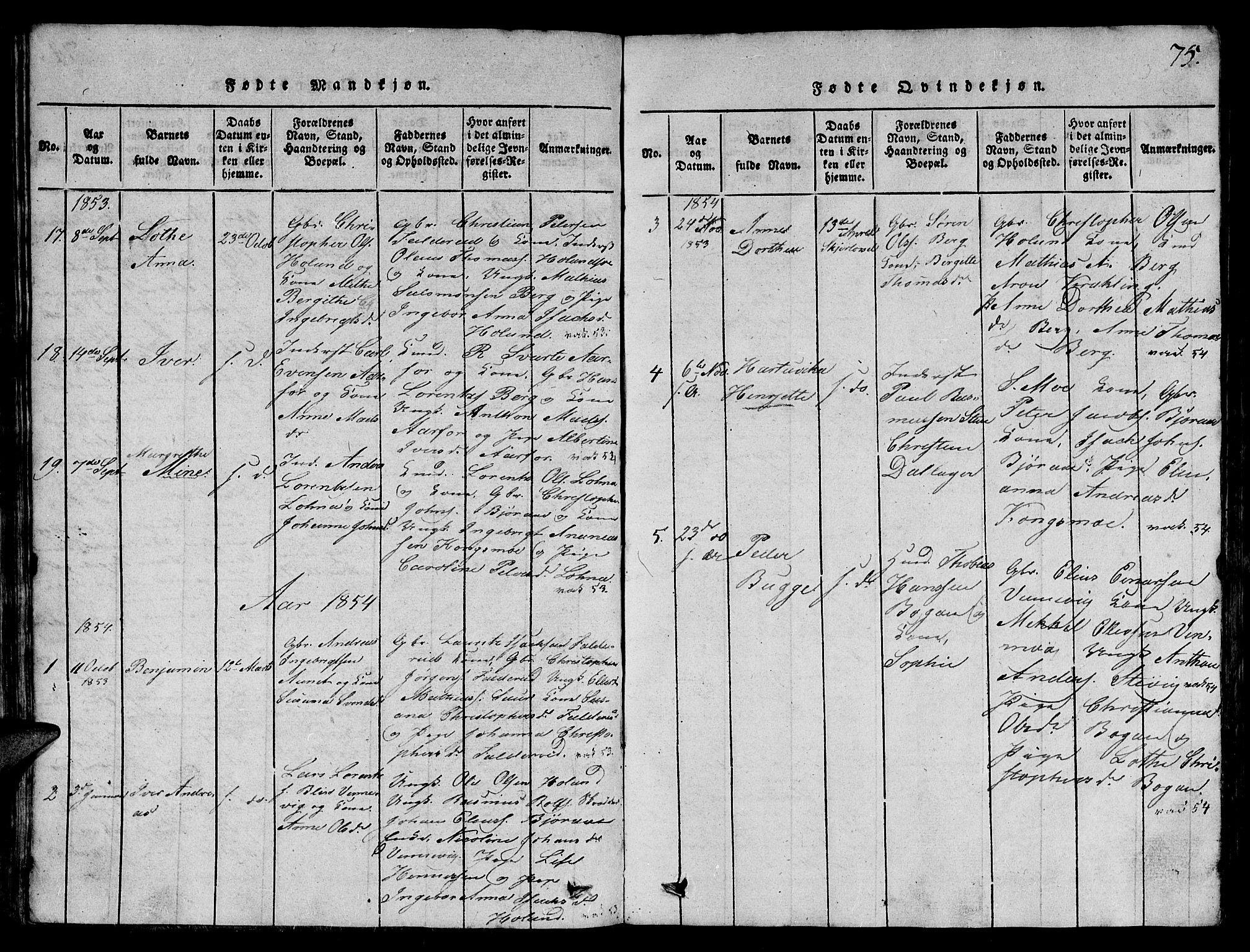 SAT, Ministerialprotokoller, klokkerbøker og fødselsregistre - Nord-Trøndelag, 780/L0648: Klokkerbok nr. 780C01 /3, 1815-1877, s. 75