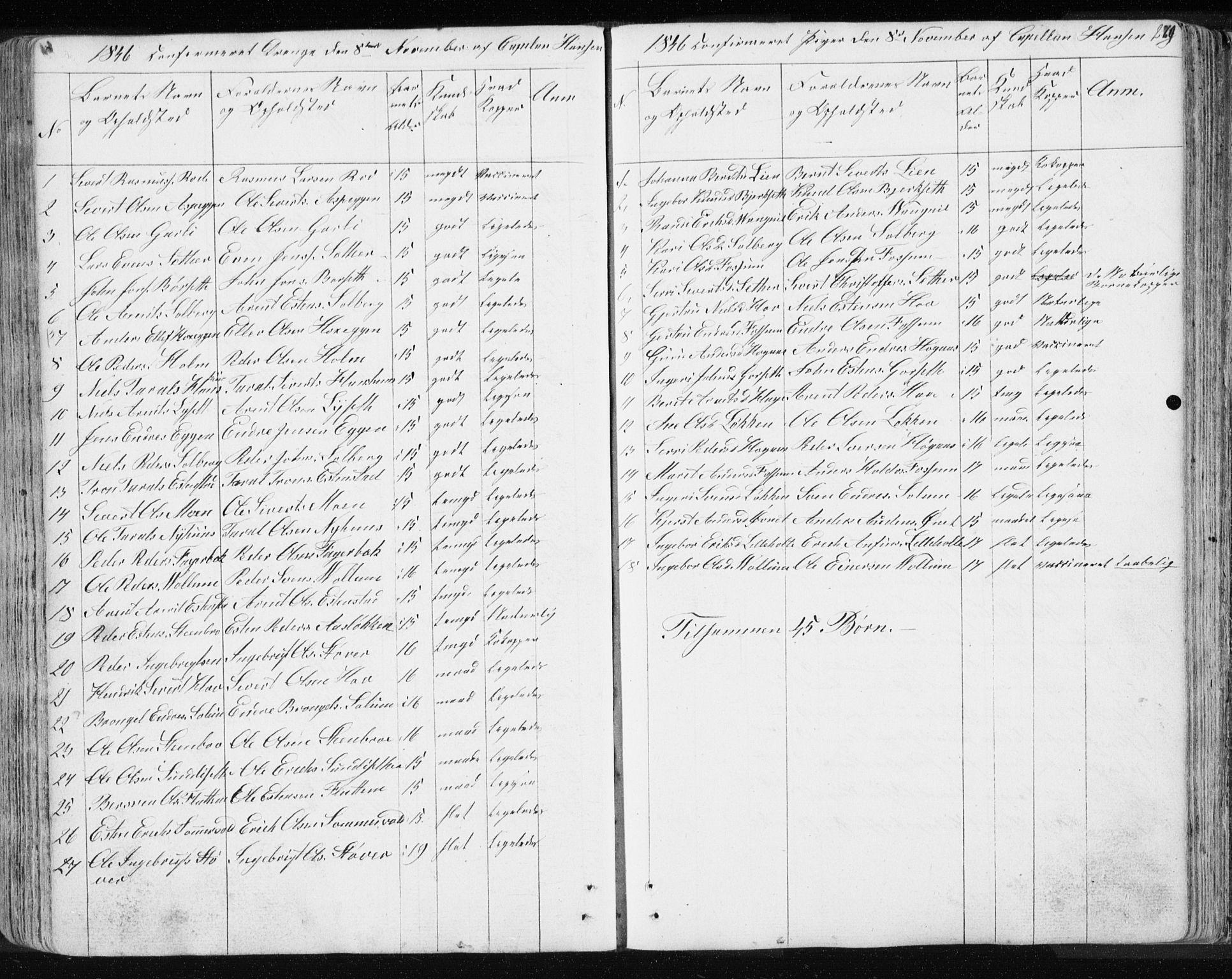 SAT, Ministerialprotokoller, klokkerbøker og fødselsregistre - Sør-Trøndelag, 689/L1043: Klokkerbok nr. 689C02, 1816-1892, s. 269