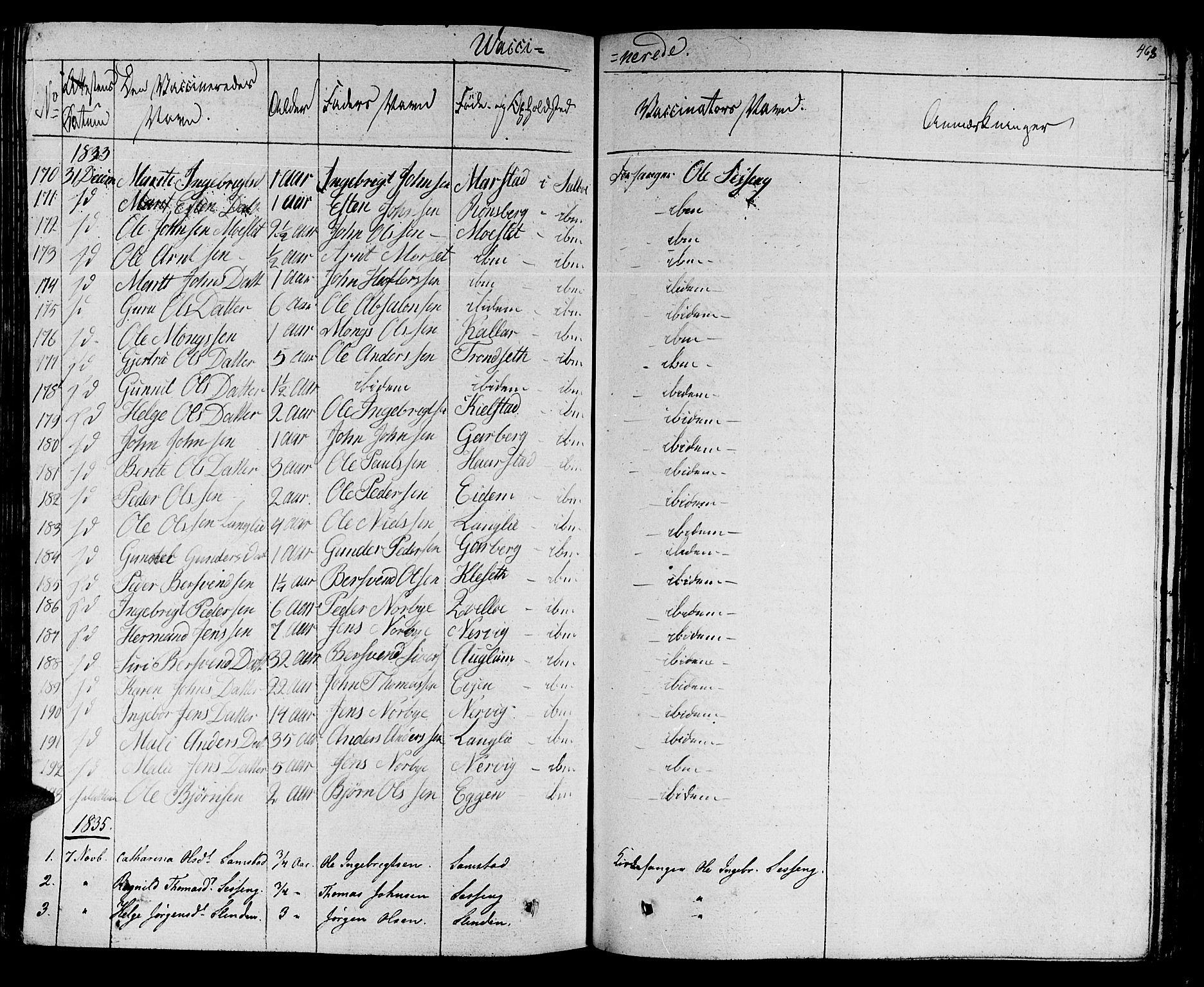 SAT, Ministerialprotokoller, klokkerbøker og fødselsregistre - Sør-Trøndelag, 695/L1143: Ministerialbok nr. 695A05 /1, 1824-1842, s. 468