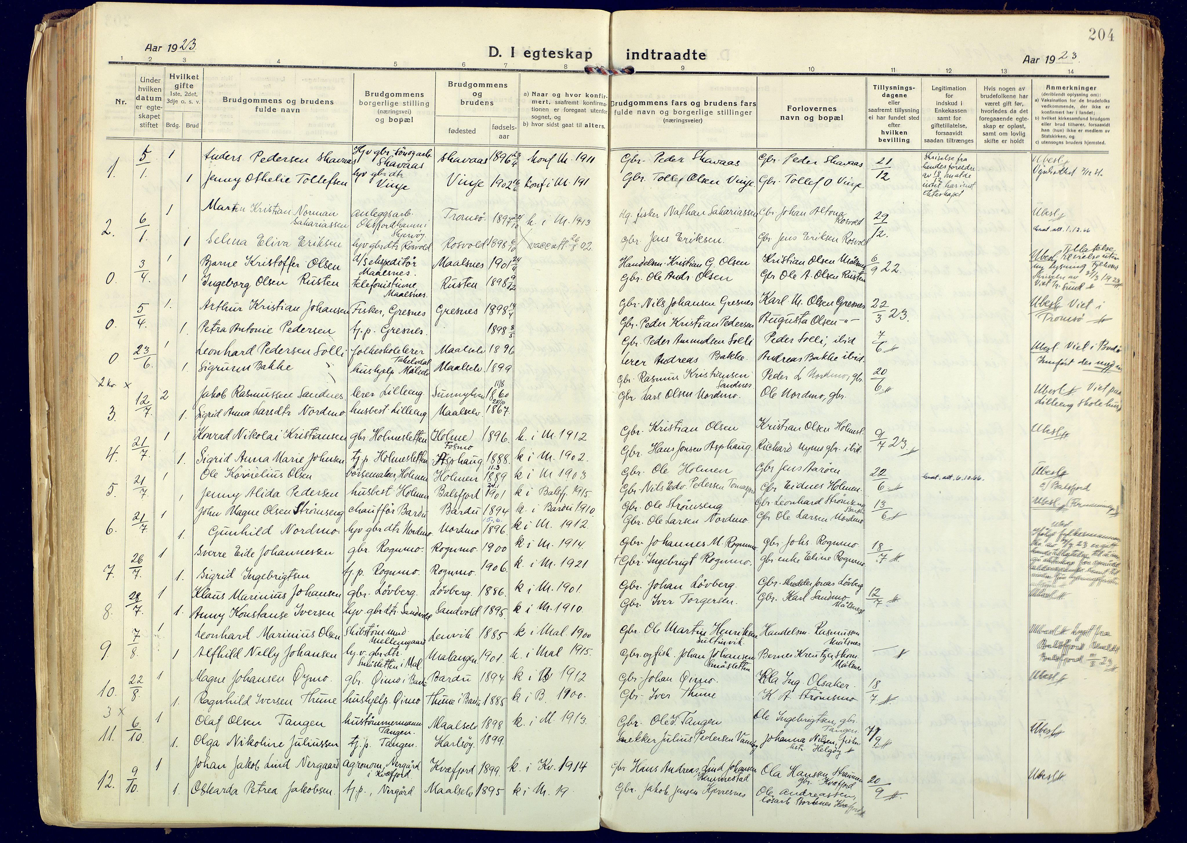 SATØ, Målselv sokneprestembete, Ministerialbok nr. 14, 1919-1932, s. 204