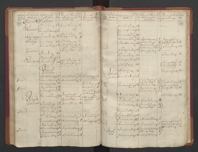 RA, Manntallet 1701, nr. 11: Nordmøre fogderi og Romsdal fogderi, 1701, s. 140-141