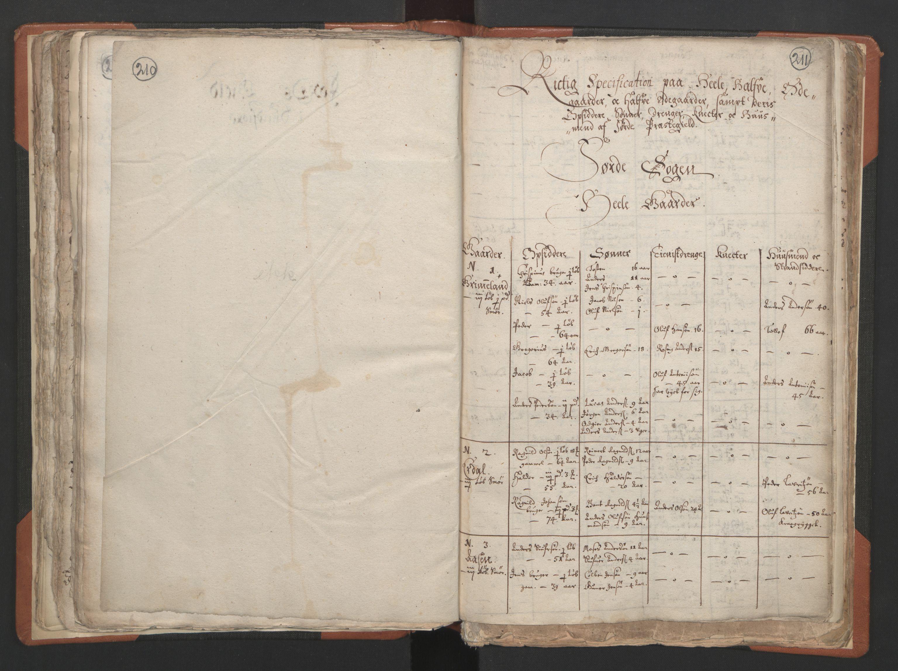 RA, Sogneprestenes manntall 1664-1666, nr. 24: Sunnfjord prosti, 1664-1666, s. 210-211