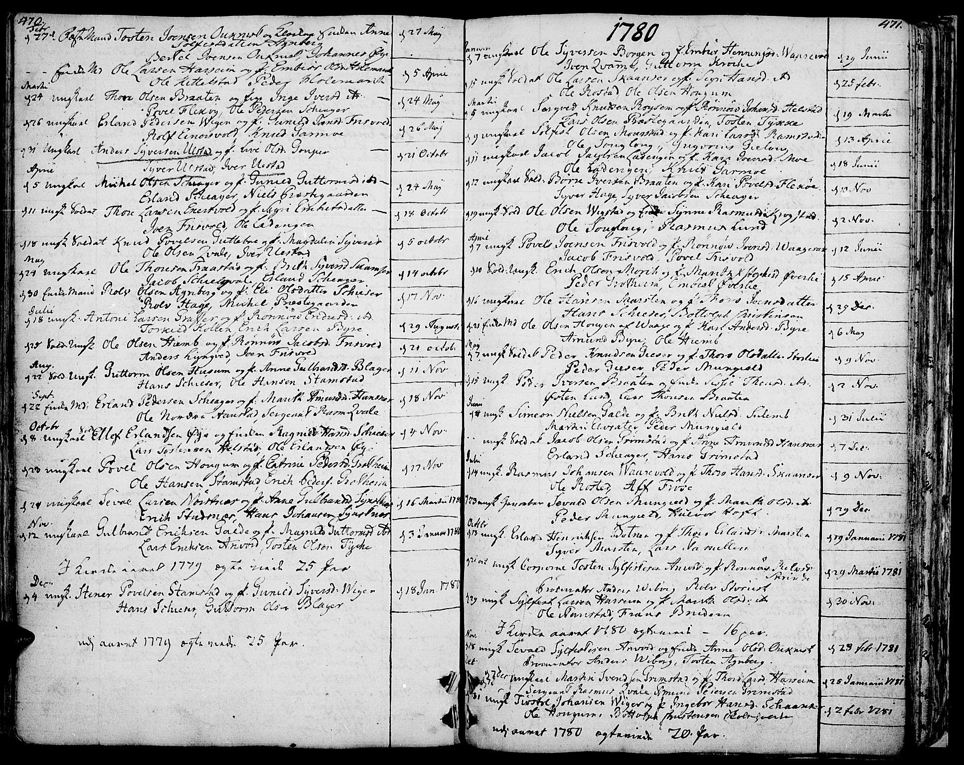 SAH, Lom prestekontor, K/L0002: Ministerialbok nr. 2, 1749-1801, s. 470-471