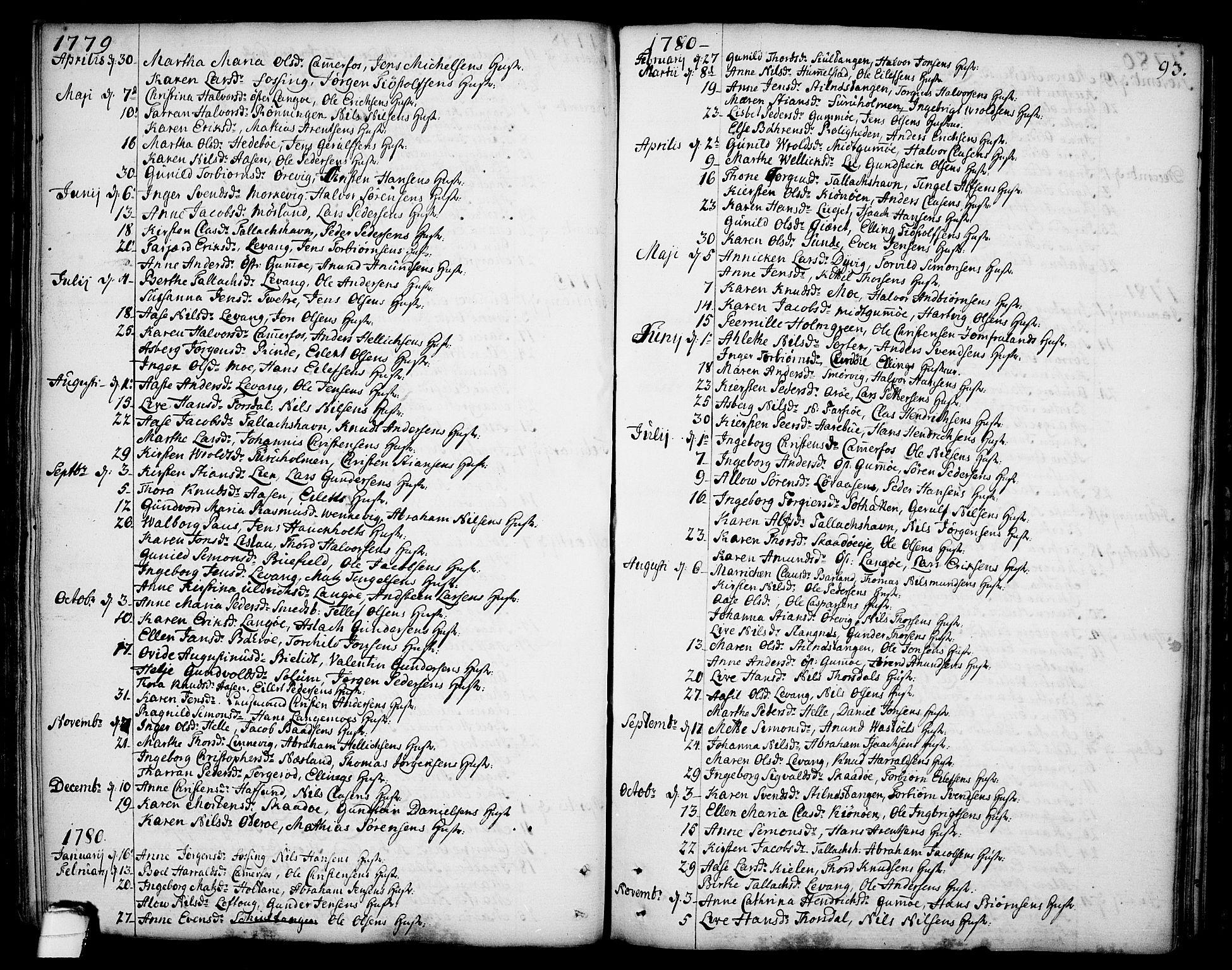 SAKO, Sannidal kirkebøker, F/Fa/L0002: Ministerialbok nr. 2, 1767-1802, s. 93