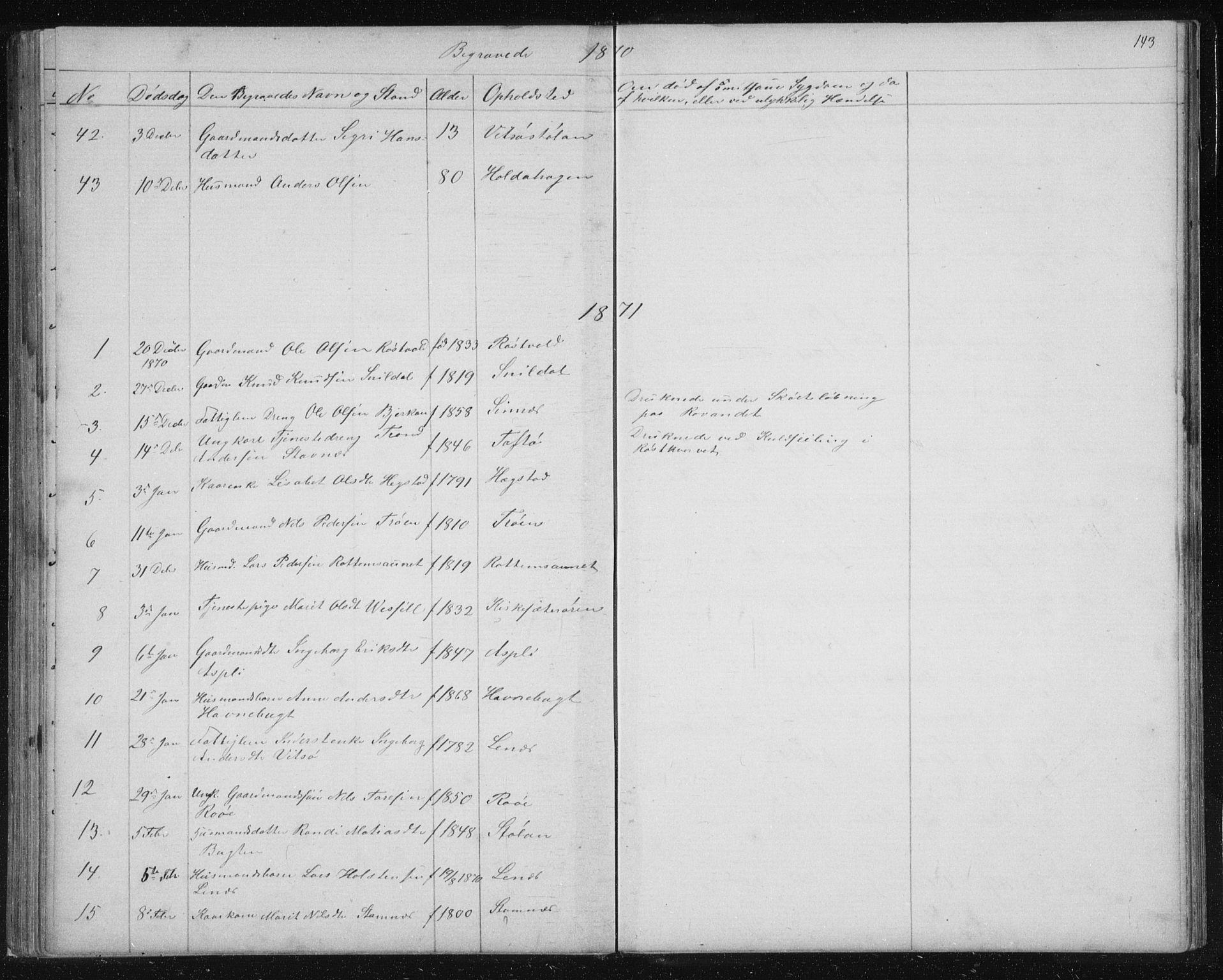 SAT, Ministerialprotokoller, klokkerbøker og fødselsregistre - Sør-Trøndelag, 630/L0503: Klokkerbok nr. 630C01, 1869-1878, s. 143