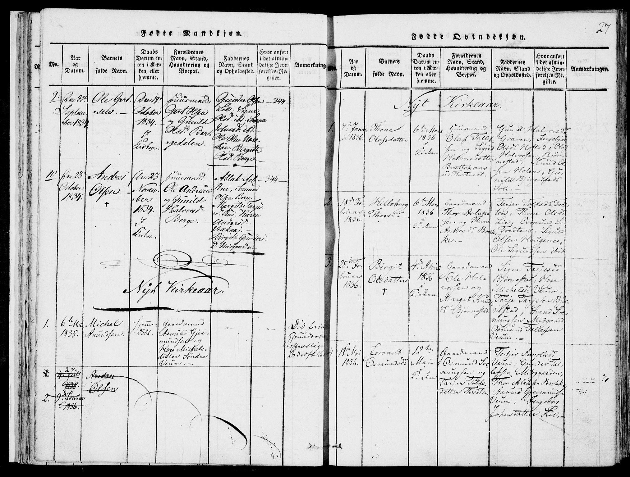 SAKO, Fyresdal kirkebøker, F/Fb/L0001: Ministerialbok nr. II 1, 1815-1854, s. 27