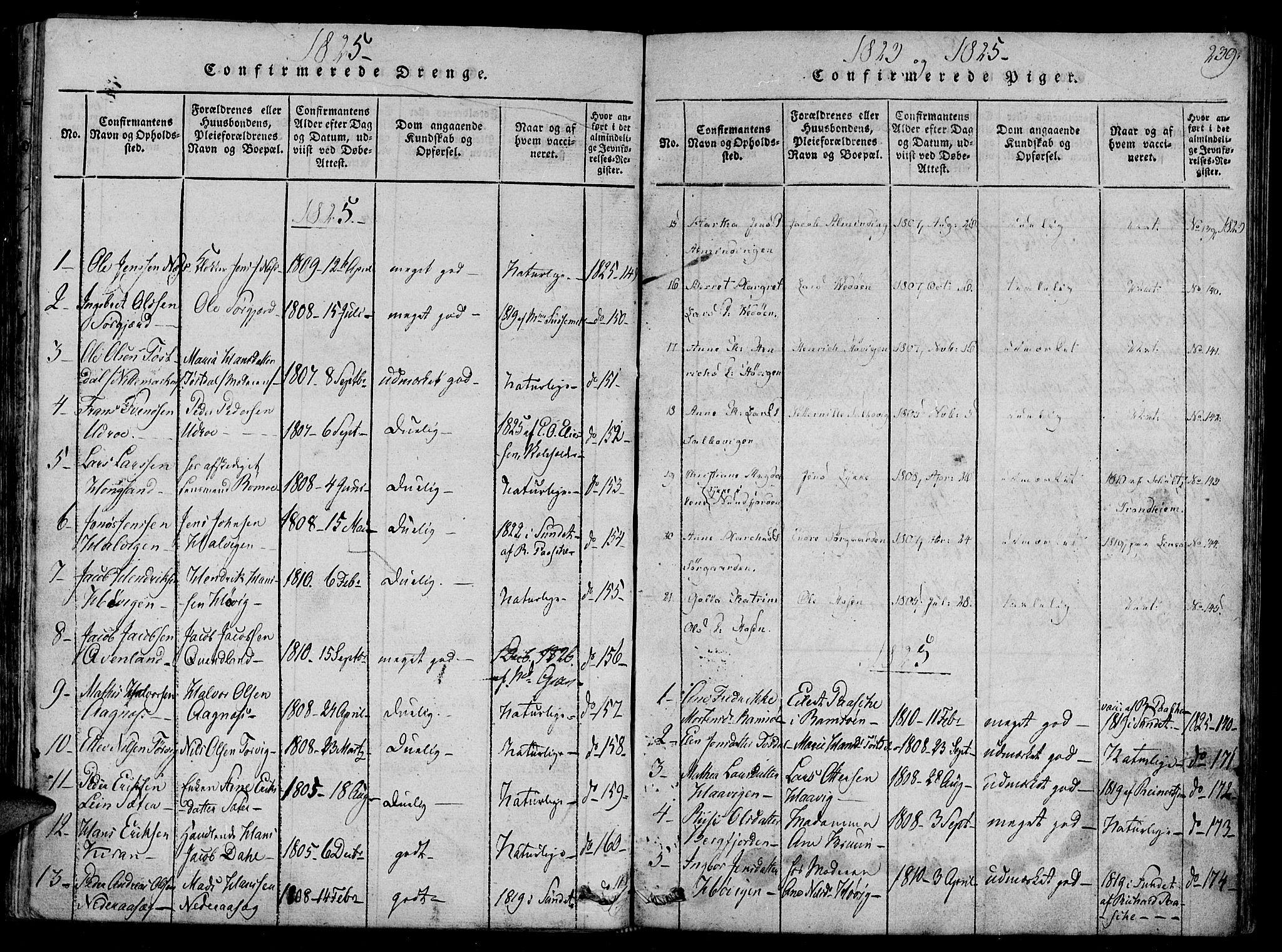 SAT, Ministerialprotokoller, klokkerbøker og fødselsregistre - Sør-Trøndelag, 657/L0702: Ministerialbok nr. 657A03, 1818-1831, s. 239