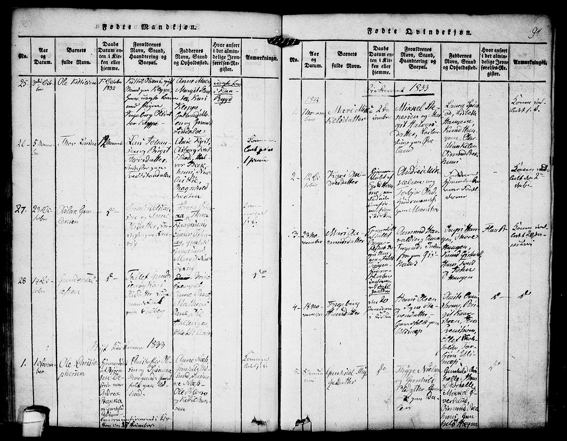 SAKO, Kviteseid kirkebøker, F/Fa/L0005: Ministerialbok nr. I 5, 1815-1836, s. 94
