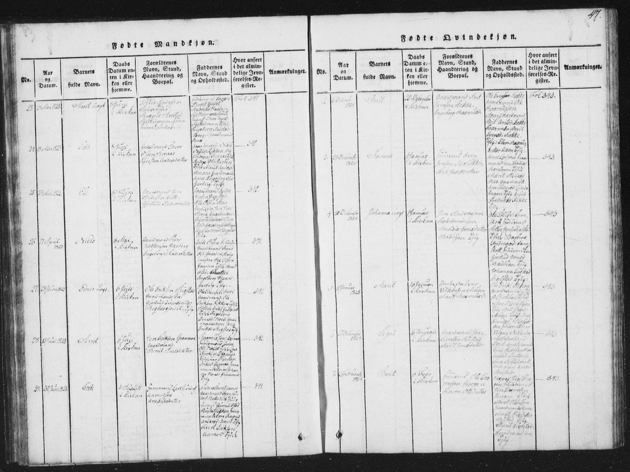 SAT, Ministerialprotokoller, klokkerbøker og fødselsregistre - Sør-Trøndelag, 672/L0862: Klokkerbok nr. 672C01, 1816-1831, s. 47