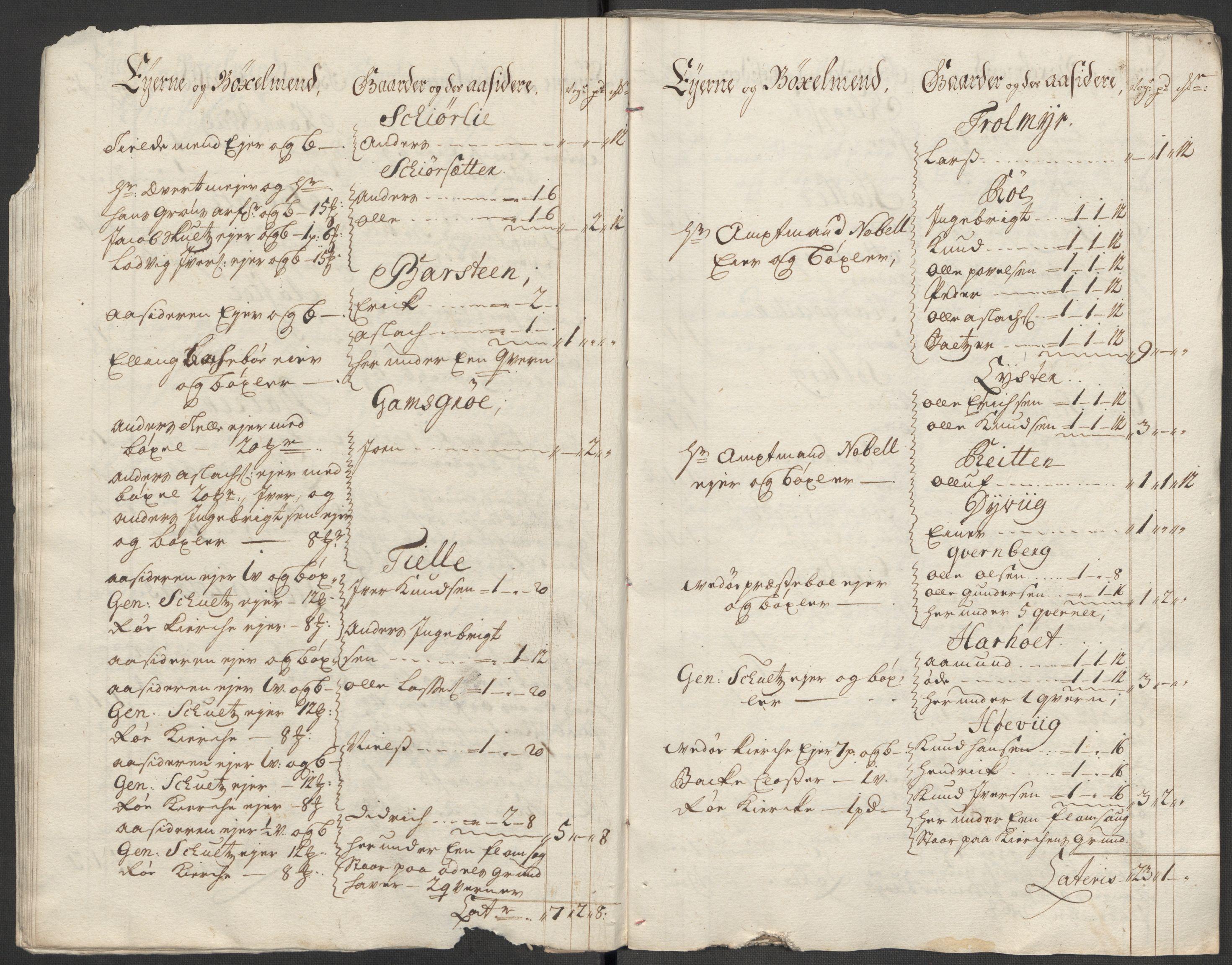RA, Rentekammeret inntil 1814, Reviderte regnskaper, Fogderegnskap, R55/L3665: Fogderegnskap Romsdal, 1718, s. 28