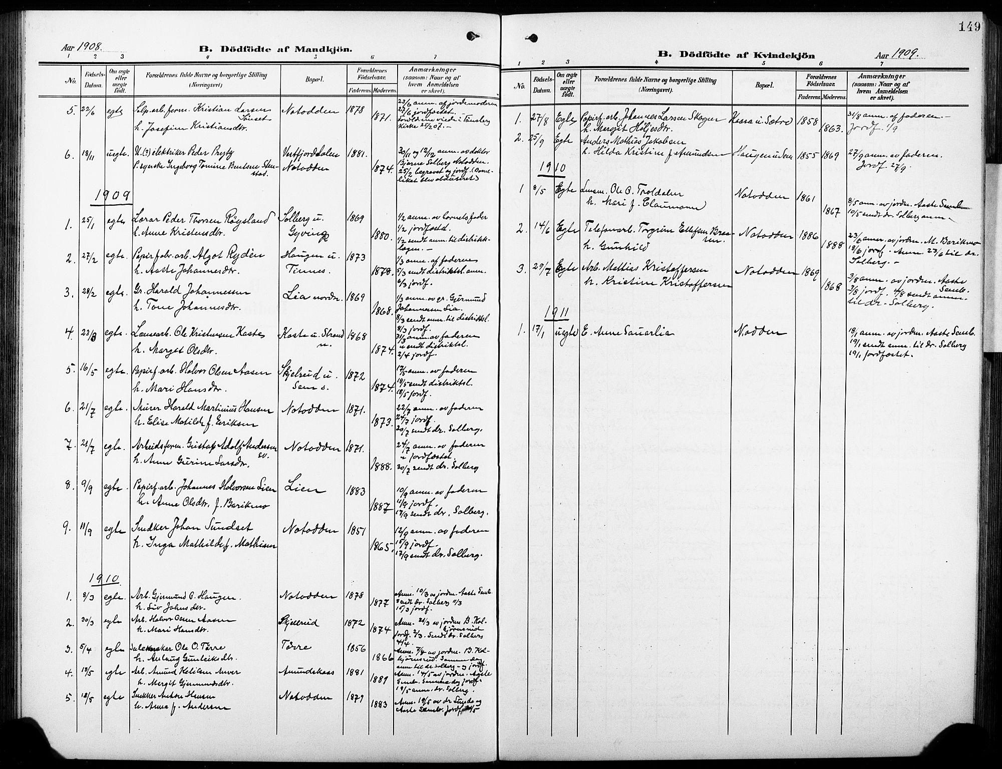 SAKO, Heddal kirkebøker, G/Ga/L0003: Klokkerbok nr. I 3, 1908-1932, s. 149