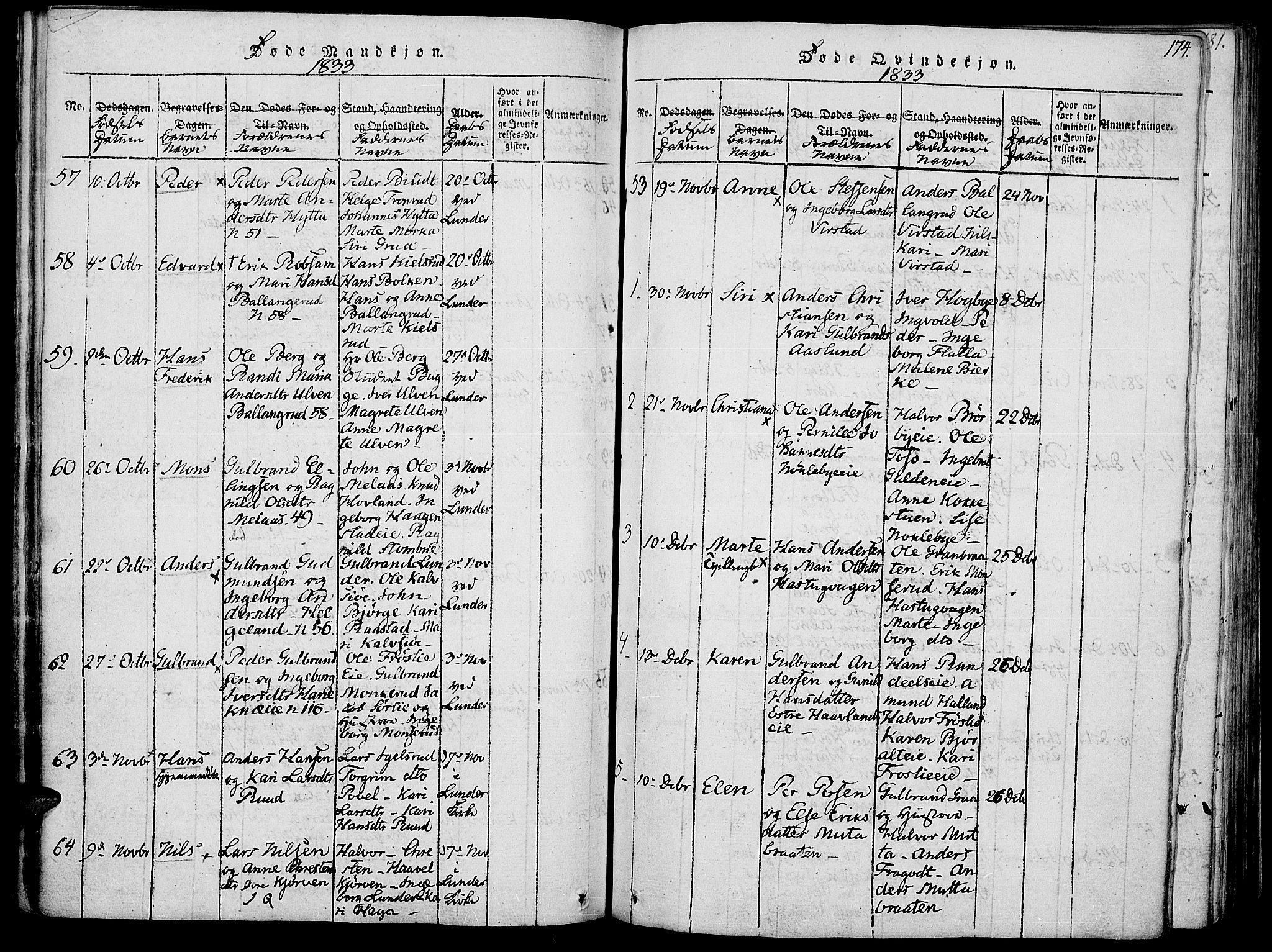 SAH, Jevnaker prestekontor, Ministerialbok nr. 5, 1815-1837, s. 174