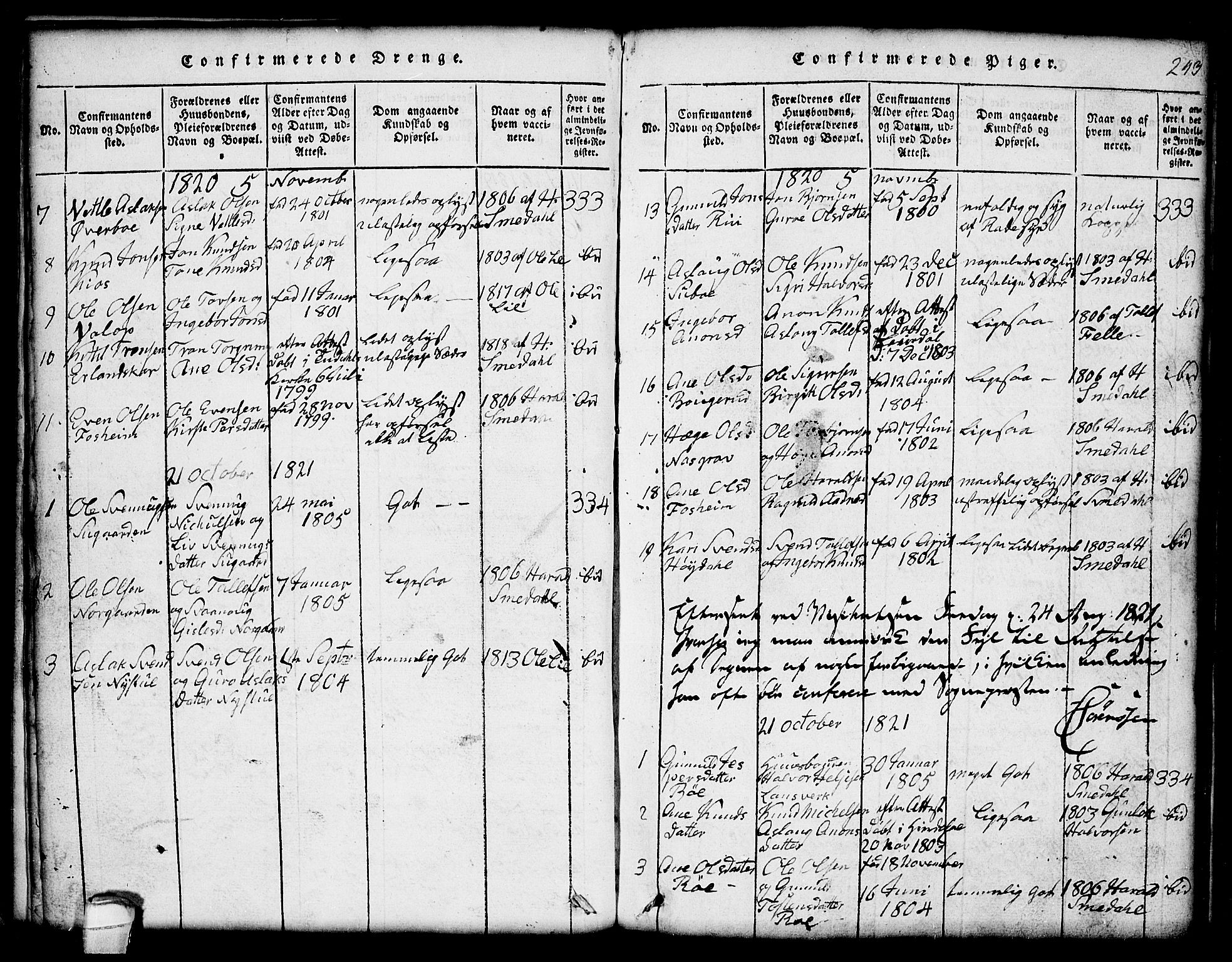 SAKO, Seljord kirkebøker, G/Gc/L0001: Klokkerbok nr. III 1, 1815-1849, s. 243