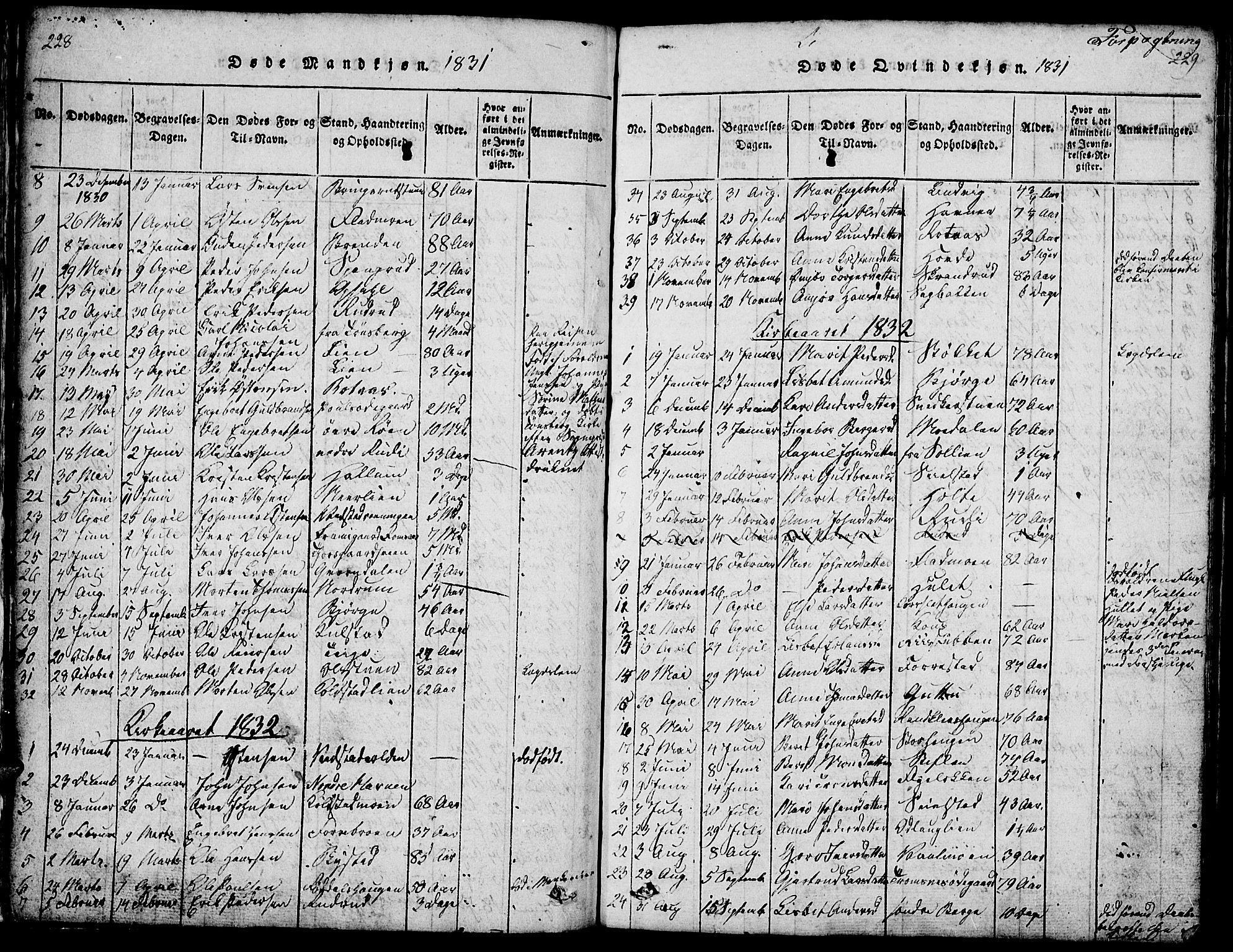 SAH, Ringebu prestekontor, Klokkerbok nr. 1, 1821-1839, s. 228-229