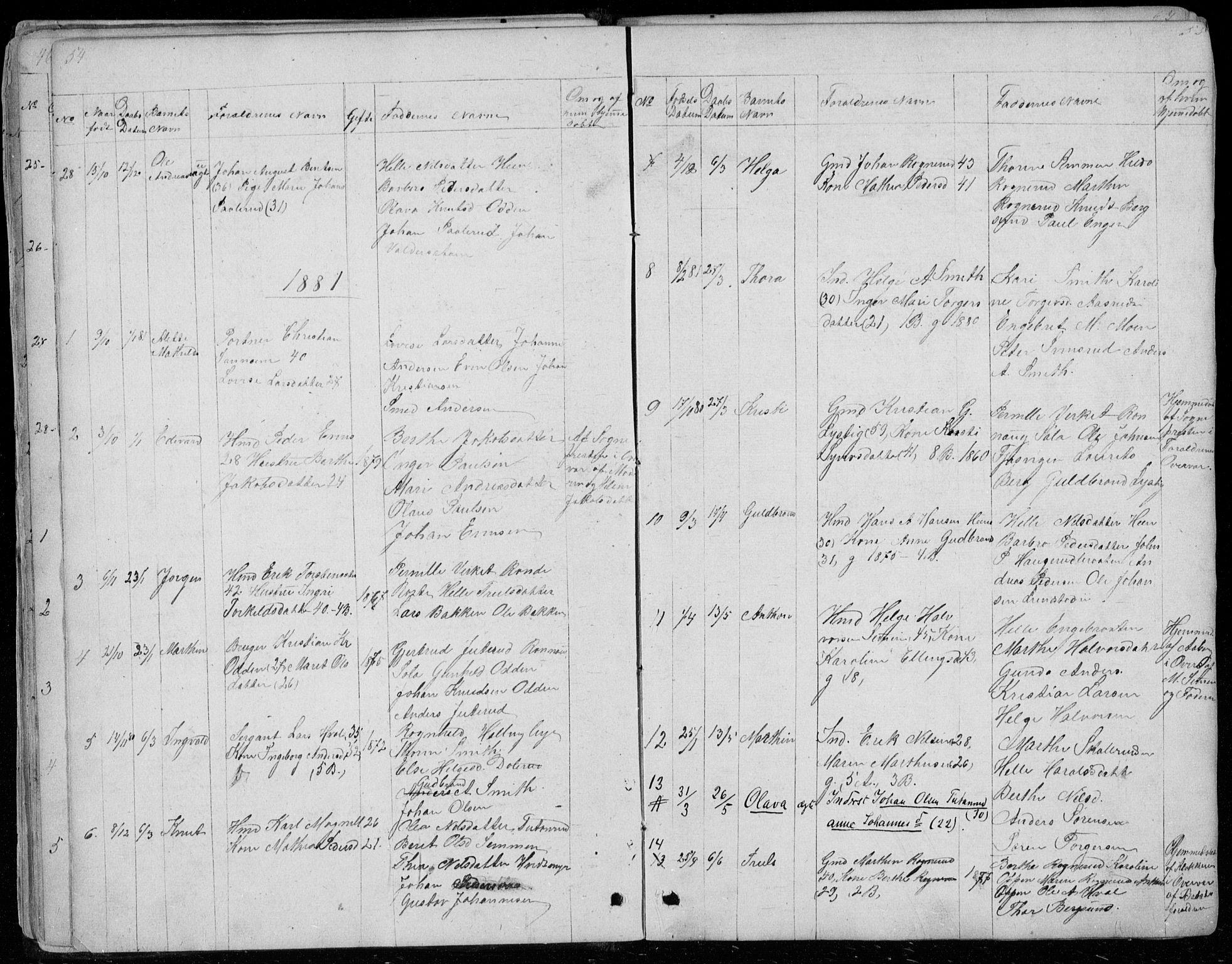 SAKO, Ådal kirkebøker, G/Gc/L0001: Klokkerbok nr. III 1, 1862-1898, s. 54-55