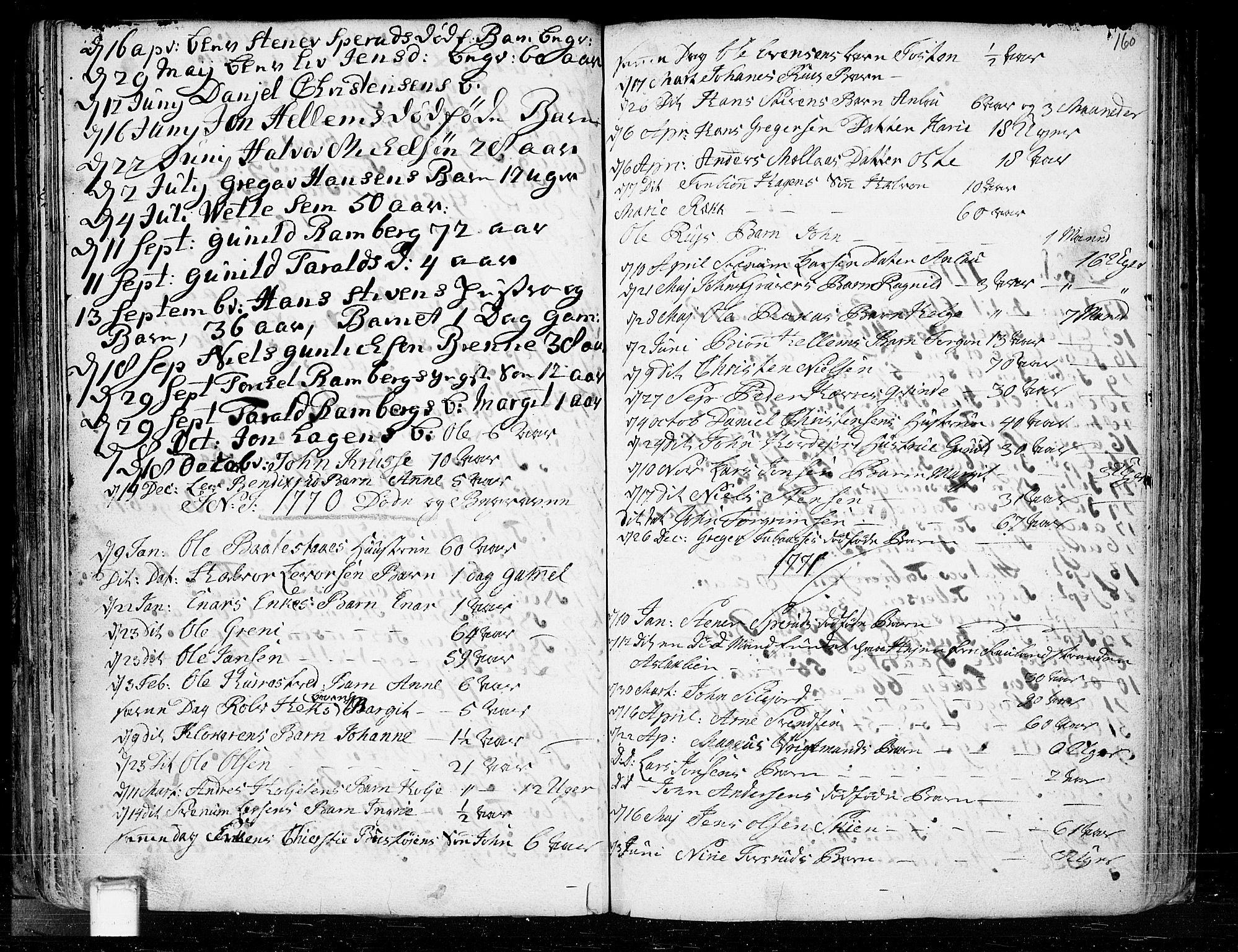 SAKO, Heddal kirkebøker, F/Fa/L0003: Ministerialbok nr. I 3, 1723-1783, s. 160