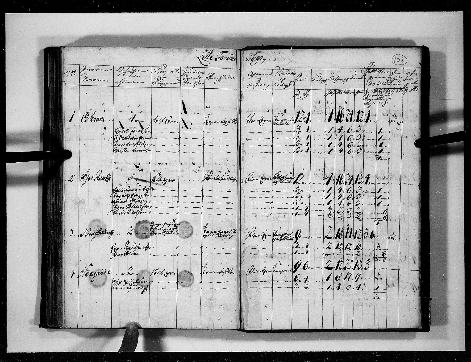 RA, Rentekammeret inntil 1814, Realistisk ordnet avdeling, N/Nb/Nbf/L0125: Råbyggelag eksaminasjonsprotokoll, 1723, s. 107b-108a