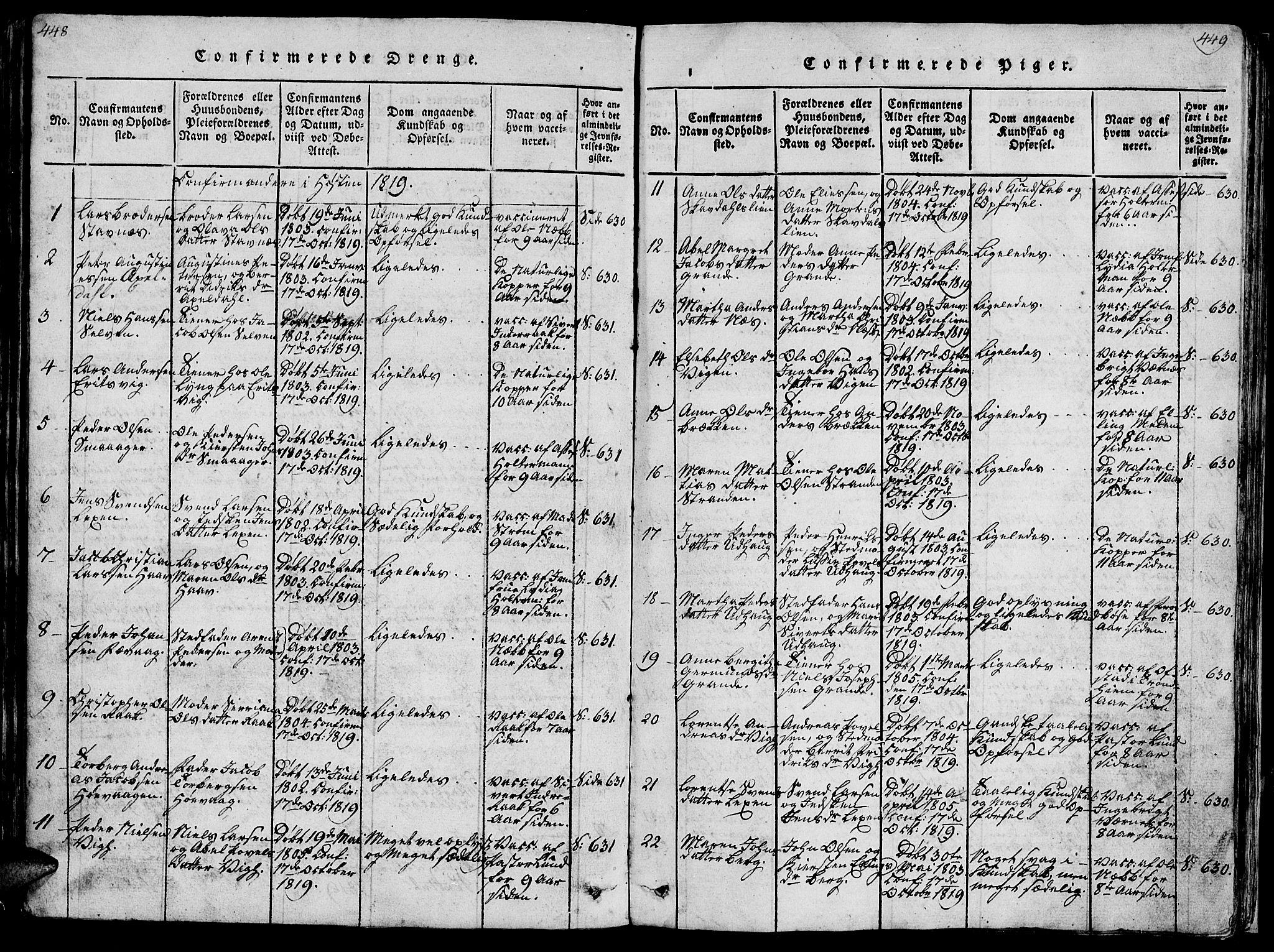SAT, Ministerialprotokoller, klokkerbøker og fødselsregistre - Sør-Trøndelag, 659/L0744: Klokkerbok nr. 659C01, 1818-1825, s. 448-449