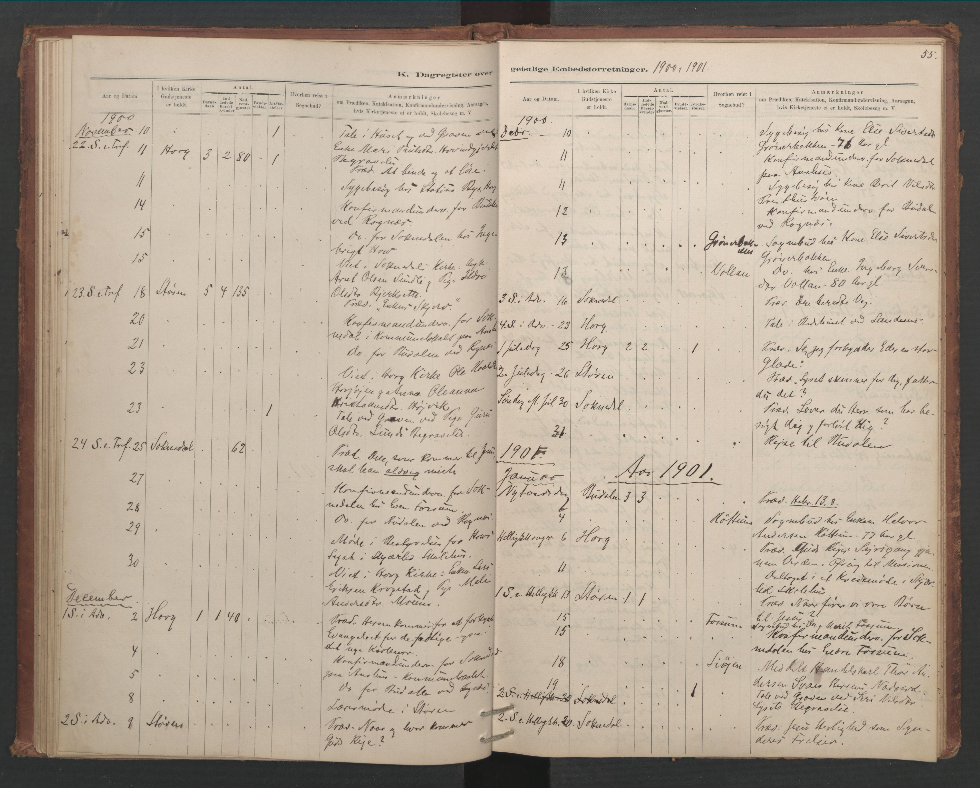 SAT, Ministerialprotokoller, klokkerbøker og fødselsregistre - Sør-Trøndelag, 687/L1012: Dagregister nr. 687B01, 1887-1914, s. 55